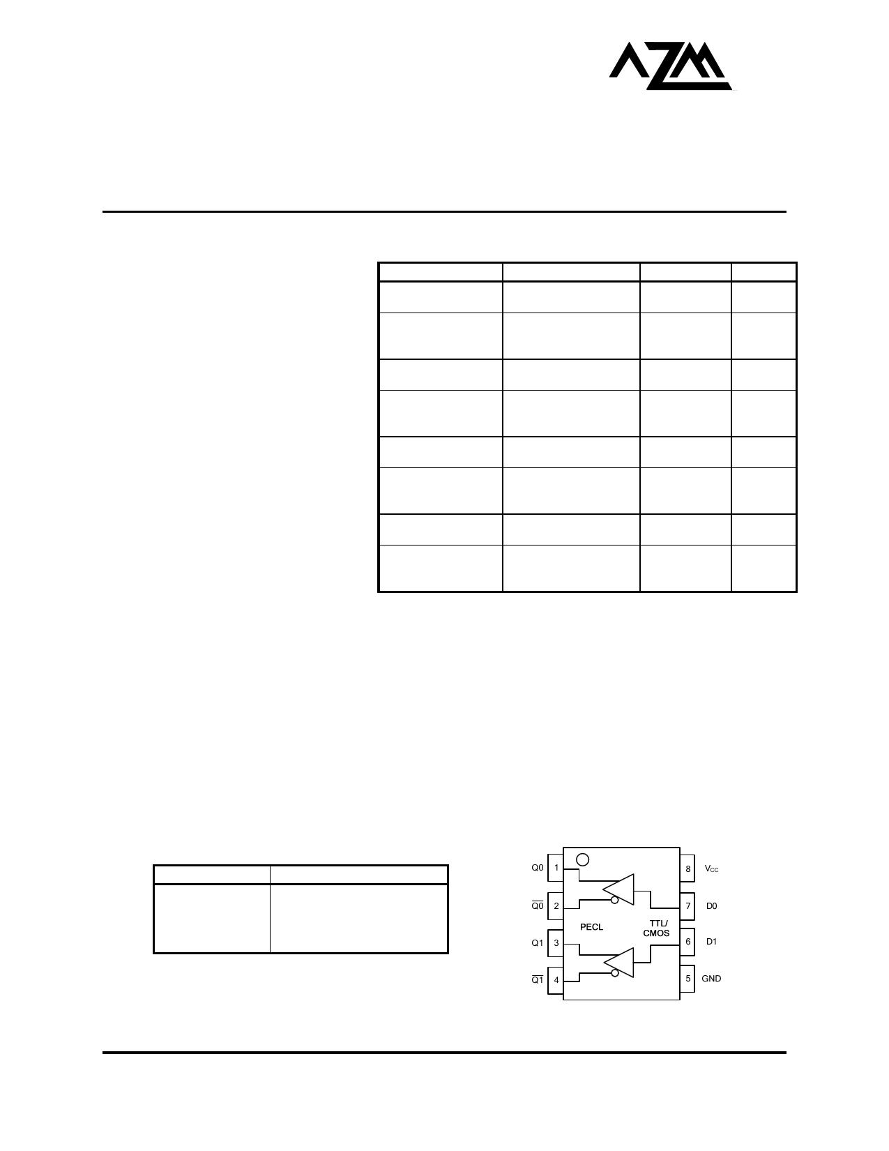 AZ100ELT22 دیتاشیت PDF