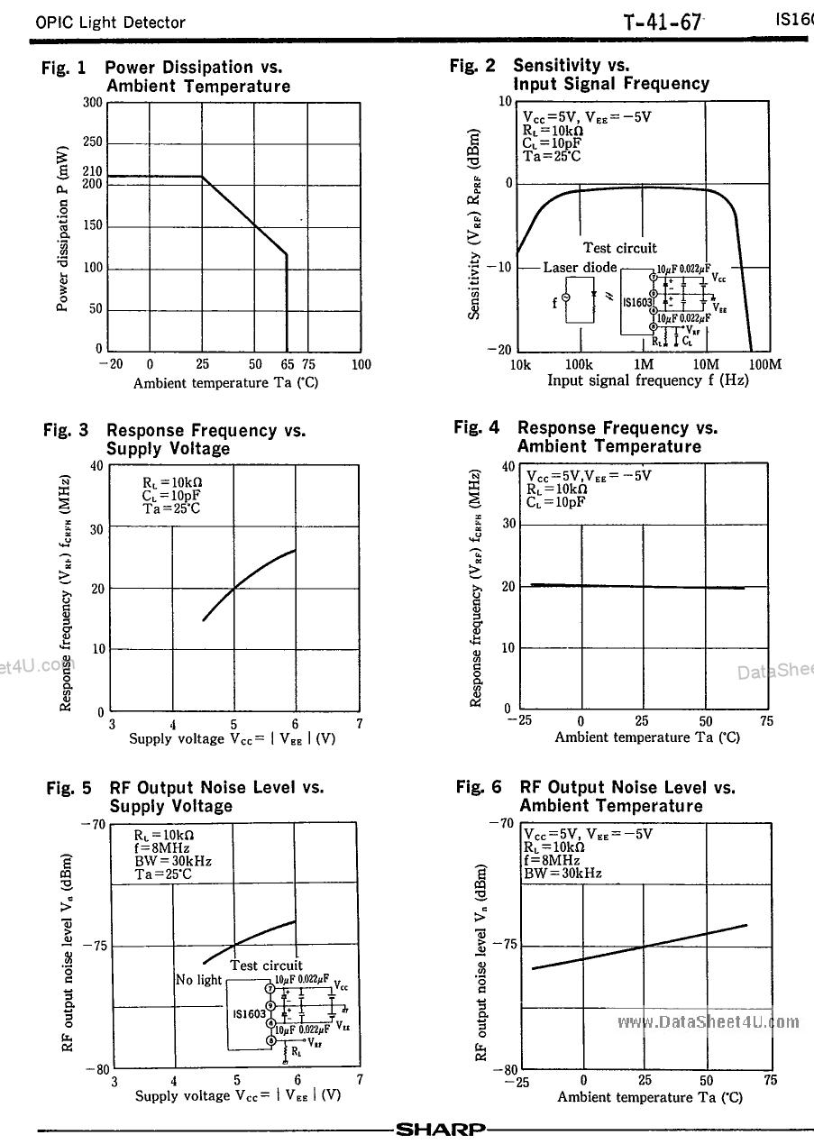 IS1603 pdf, ピン配列