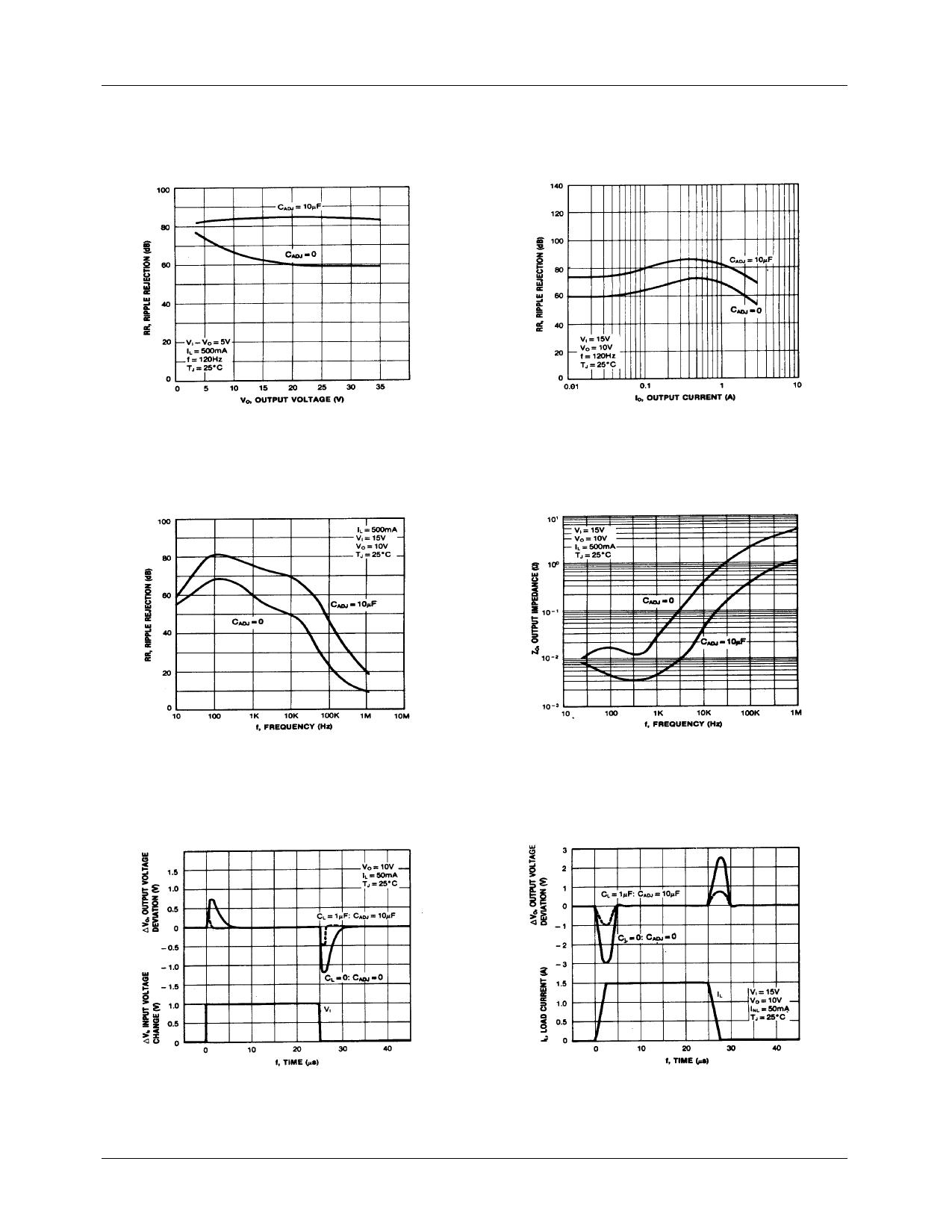 lm350 pdf  ub370 uc774 ud130 uc2dc ud2b8