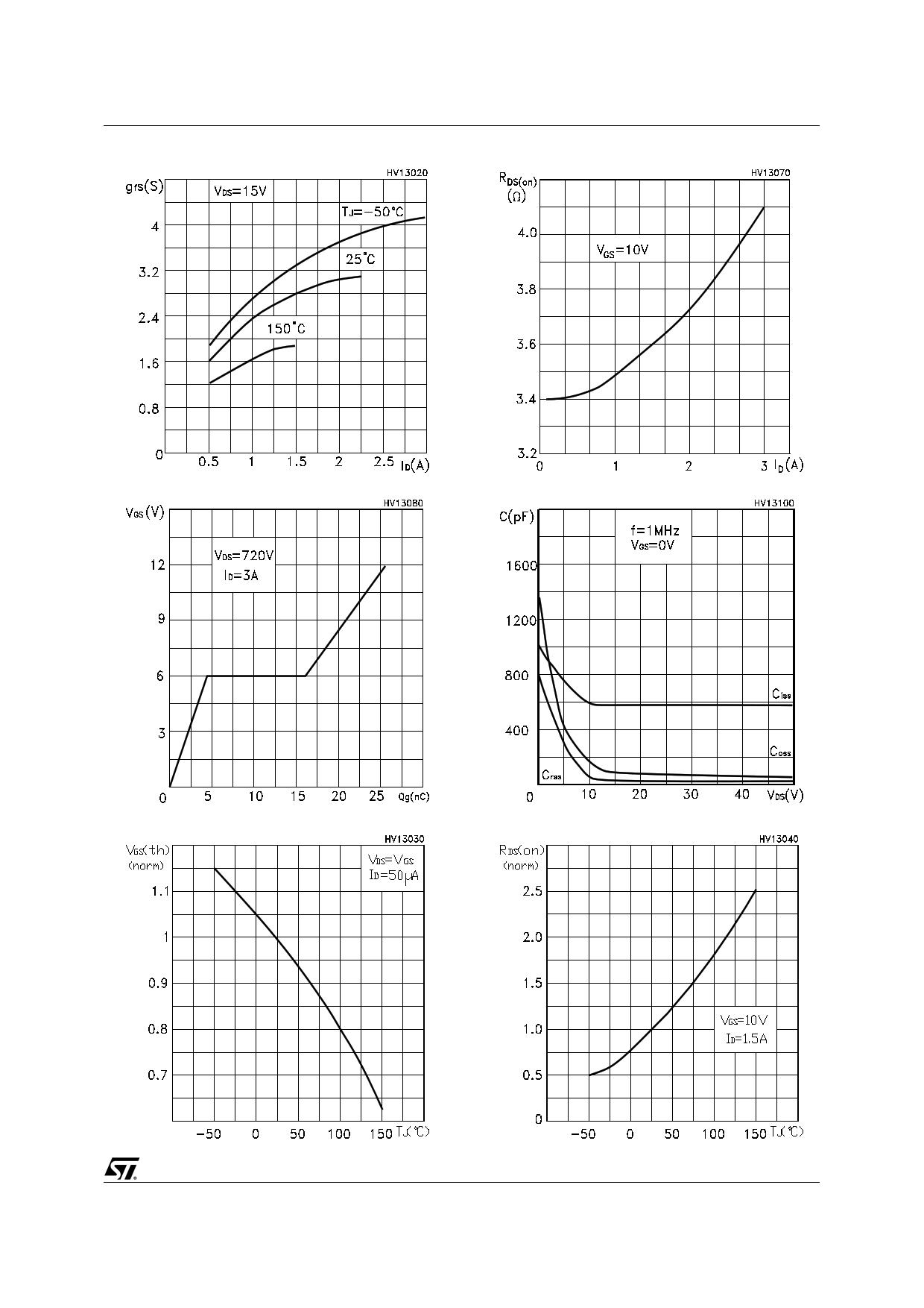 P3NK90Z pdf