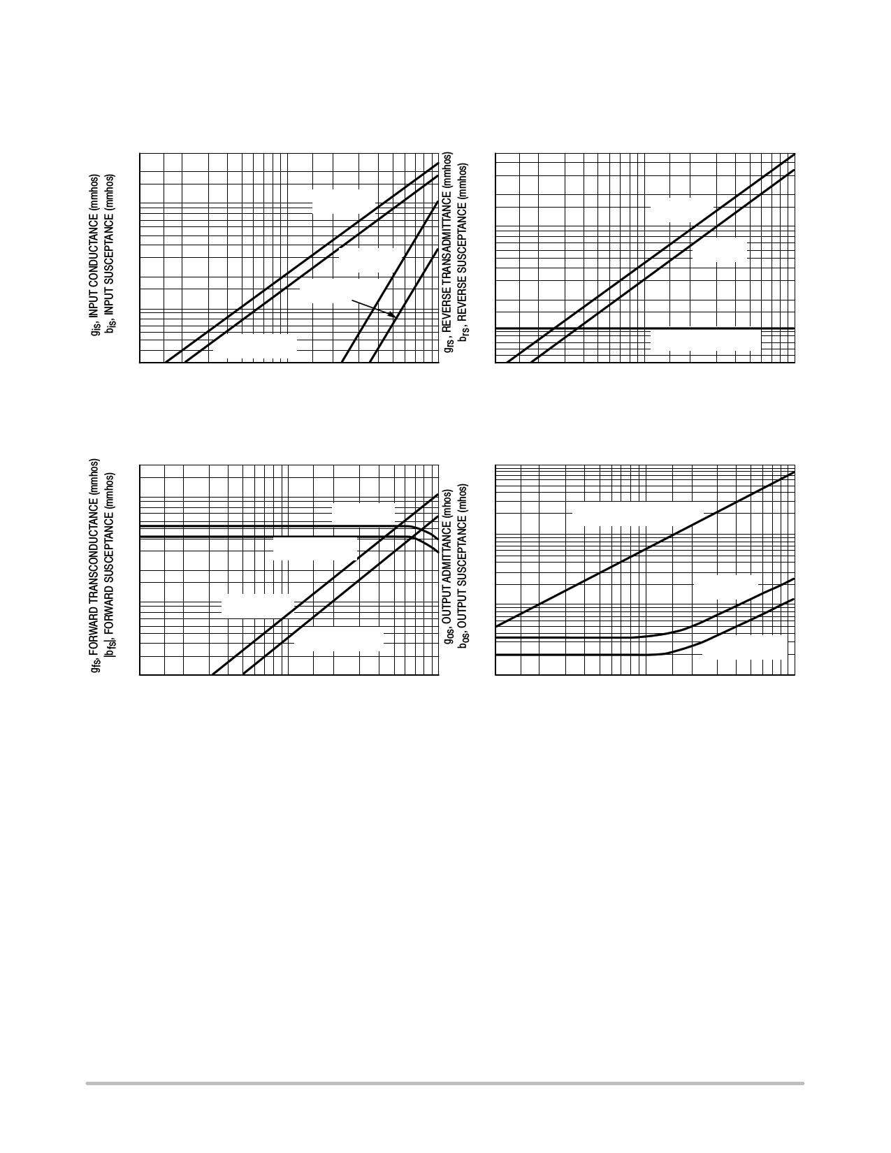 2N3819 pdf, ピン配列
