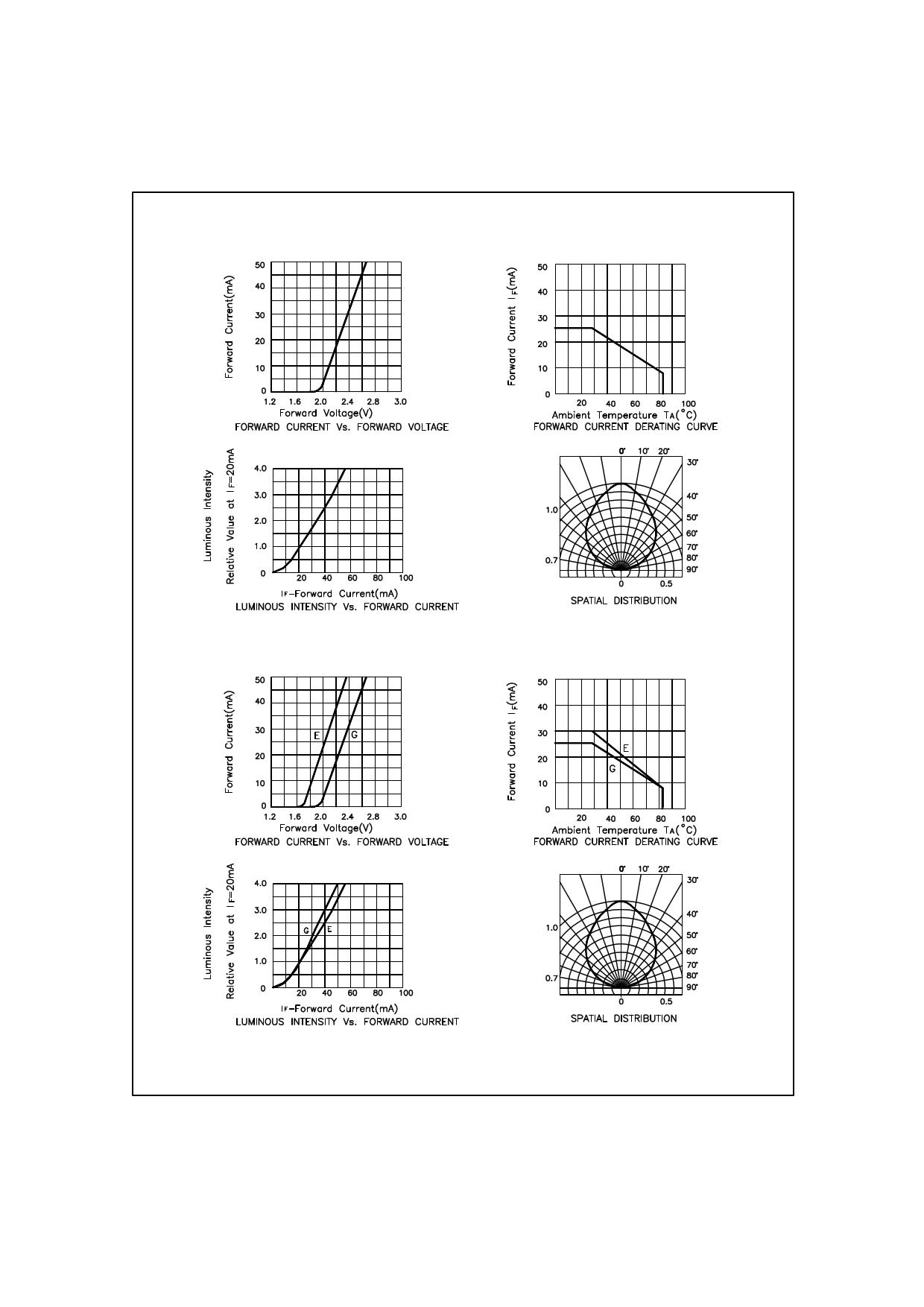 L-1043GD pdf, arduino