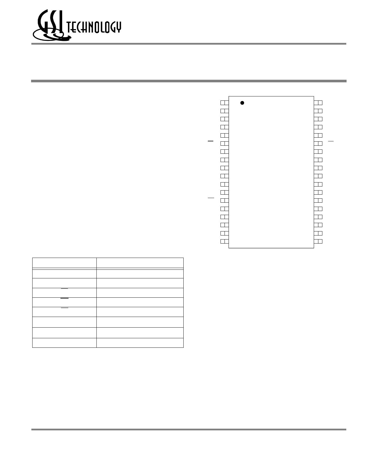 GS72108TP-15I دیتاشیت PDF