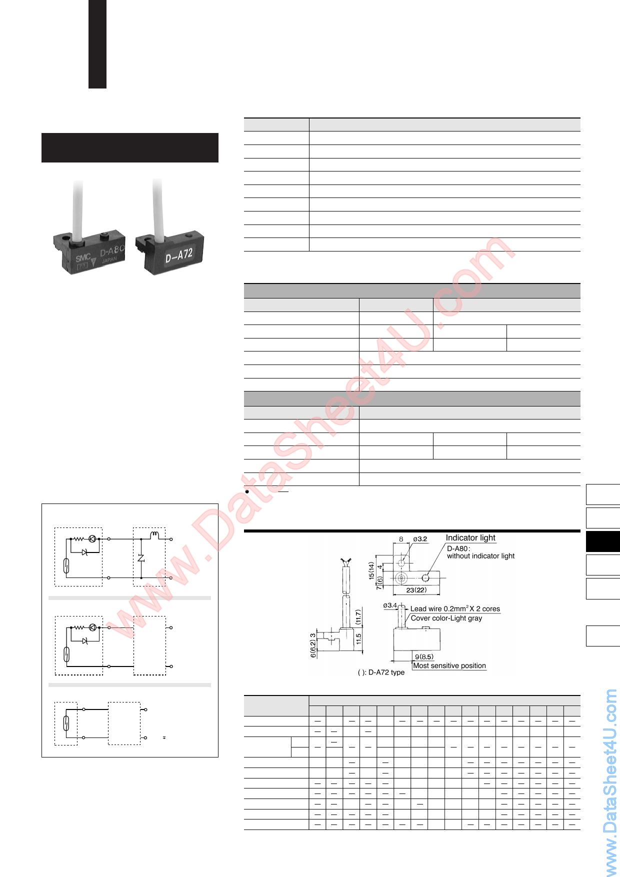 D-A80 دیتاشیت PDF