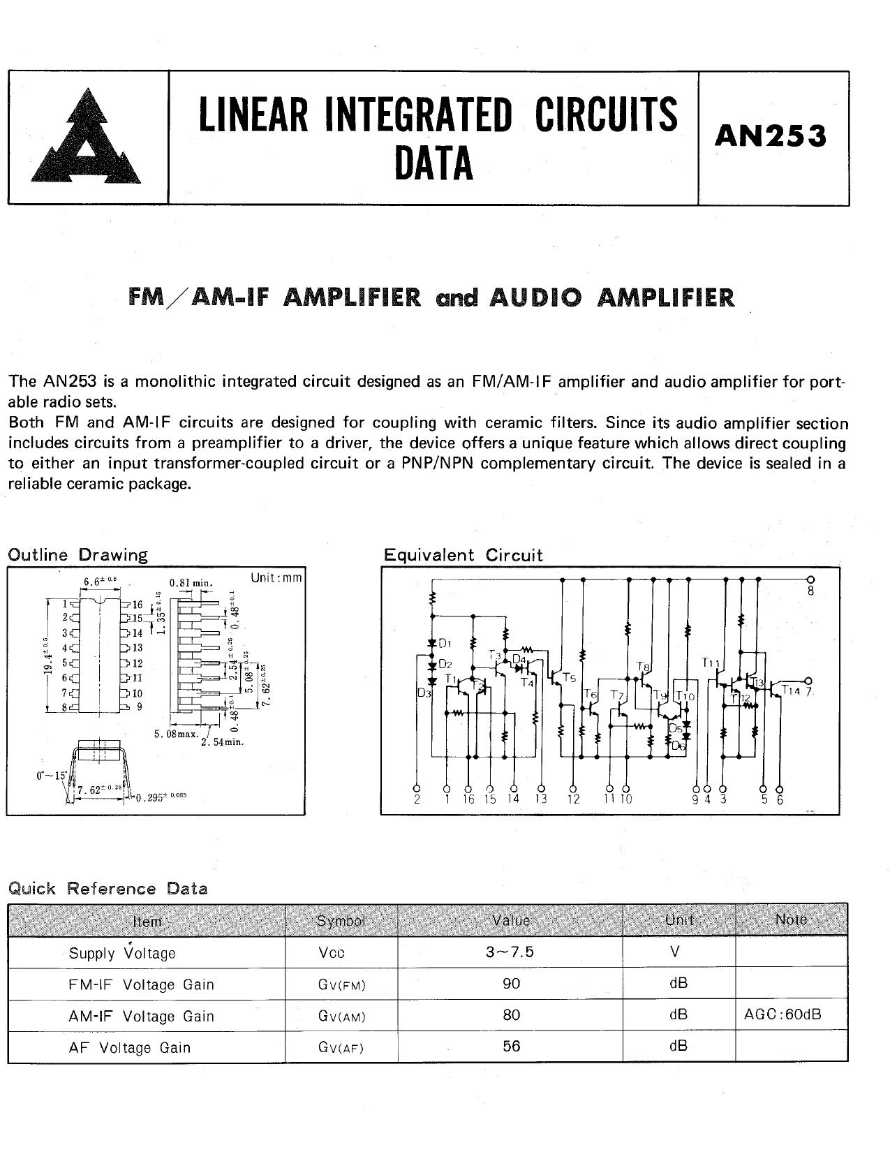 AN253 Hoja de datos, Descripción, Manual
