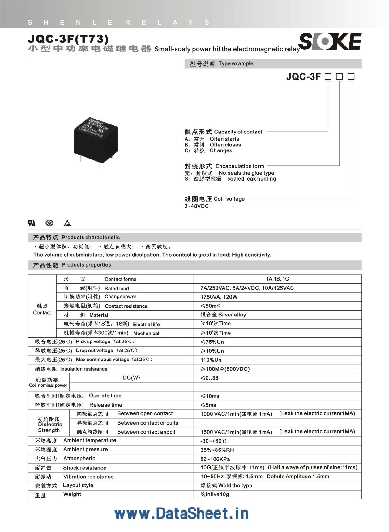 JQC-3Fxxx دیتاشیت PDF