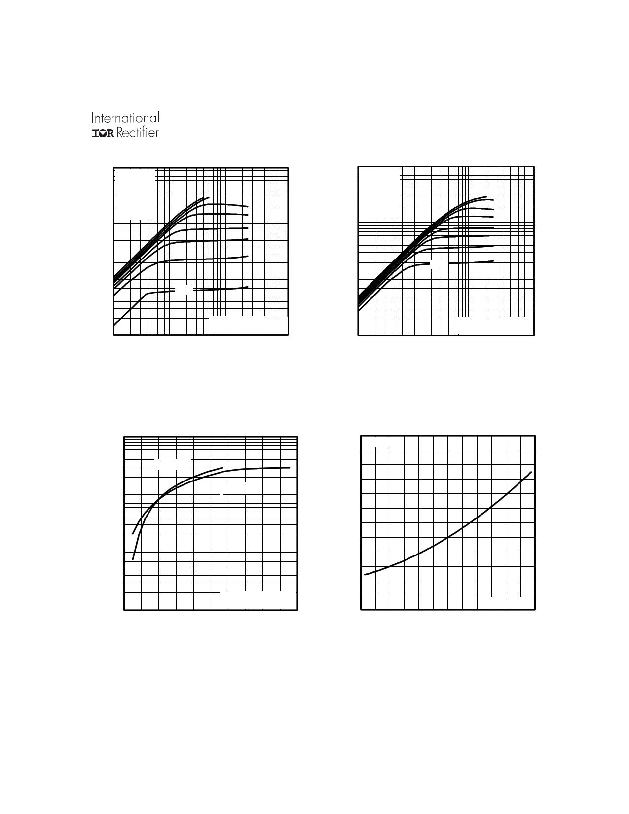 IRFZ48VSPBF pdf, ピン配列