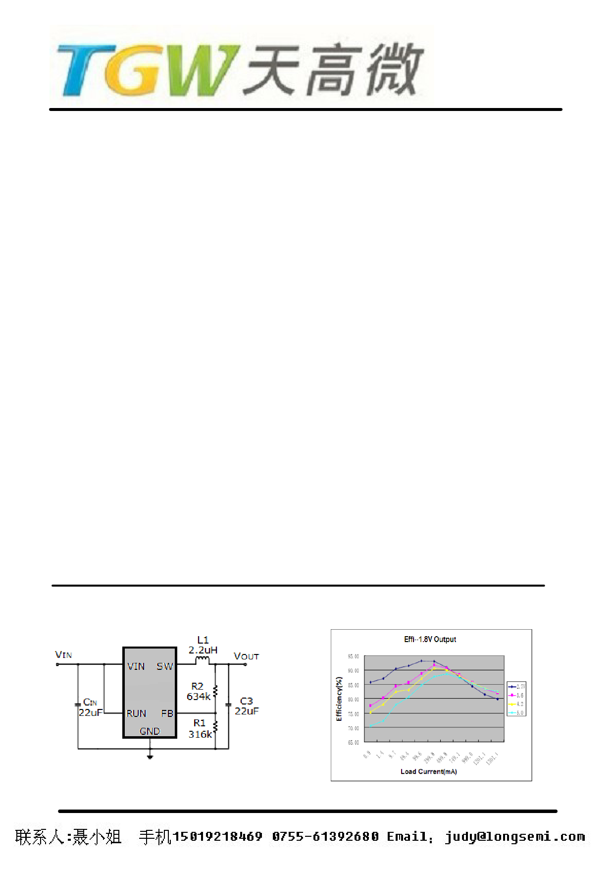 IA3220 دیتاشیت PDF