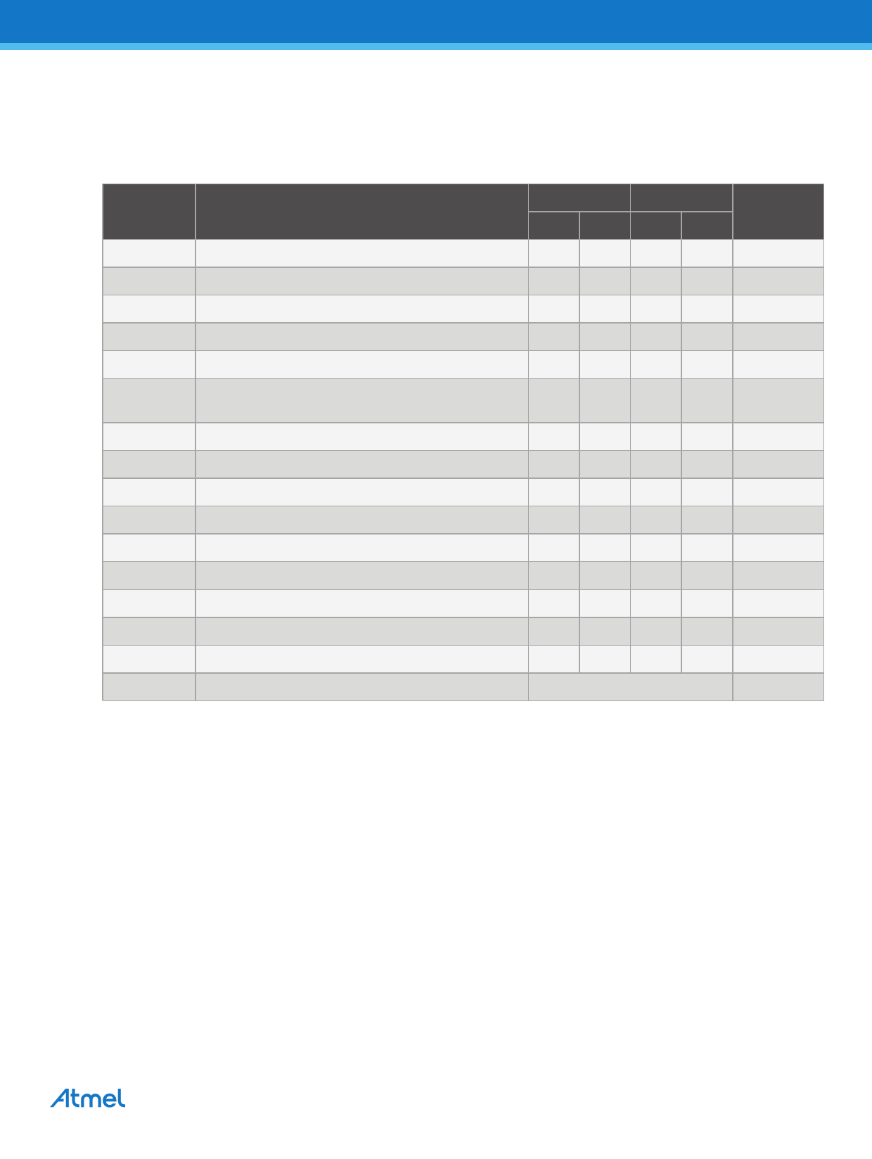 AT24C128C pdf
