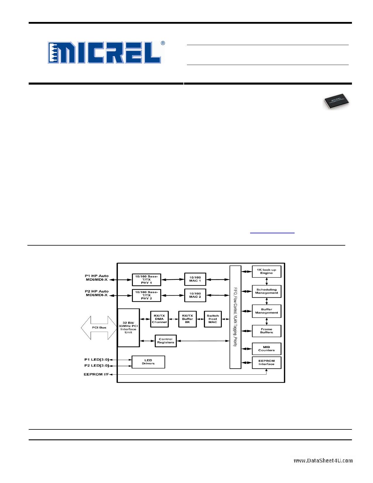 KSZ8842-PMQL دیتاشیت PDF