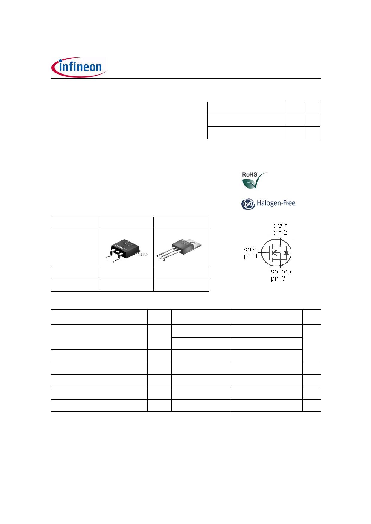 IPP052N06L3G datasheet