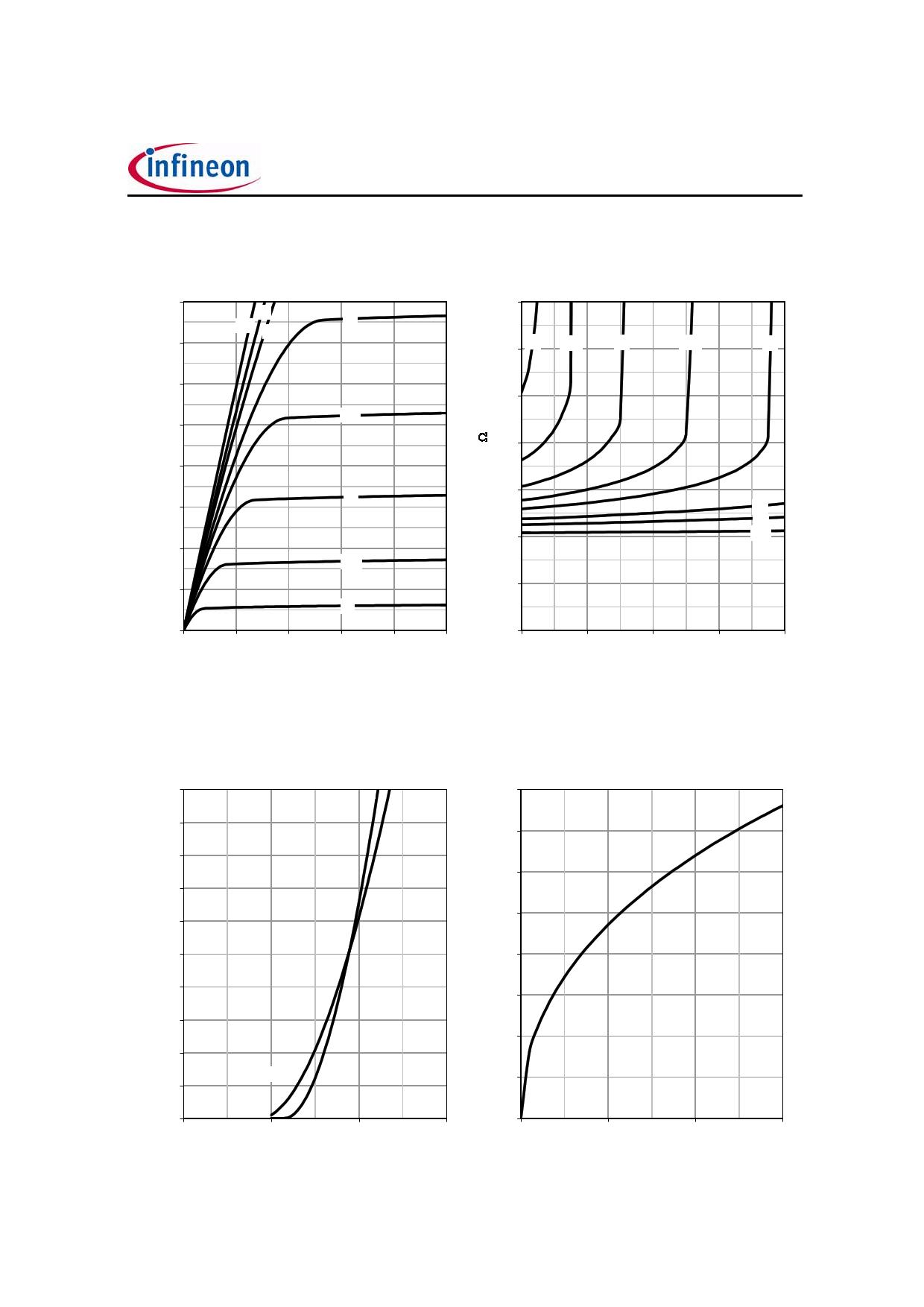 IPP052N06L3G pdf