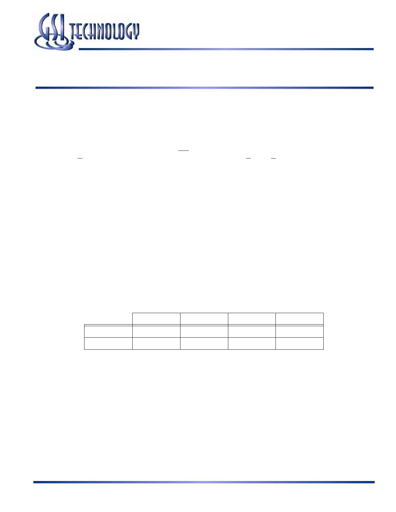 GS81302D06E-350 دیتاشیت PDF