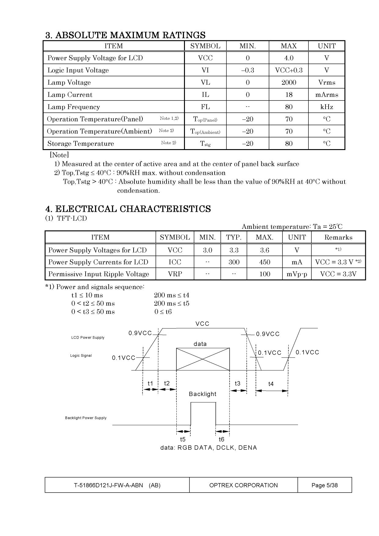 T-51866D121J-FW-A-ABN pdf