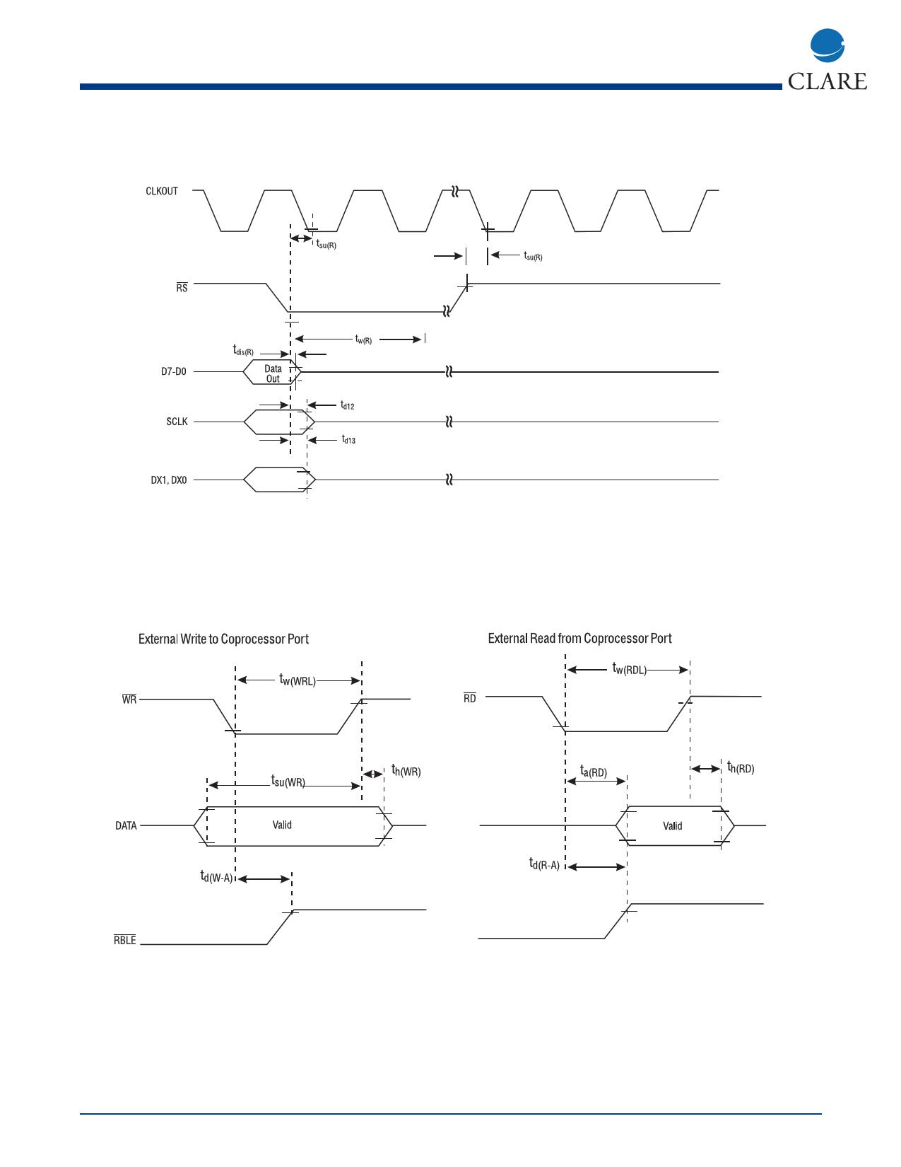 M-986-2A1 arduino