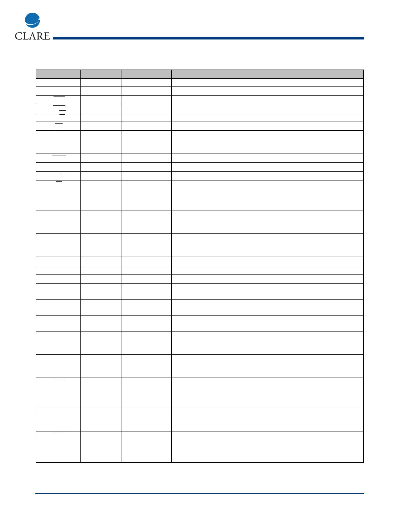 M-986-2A1 pdf