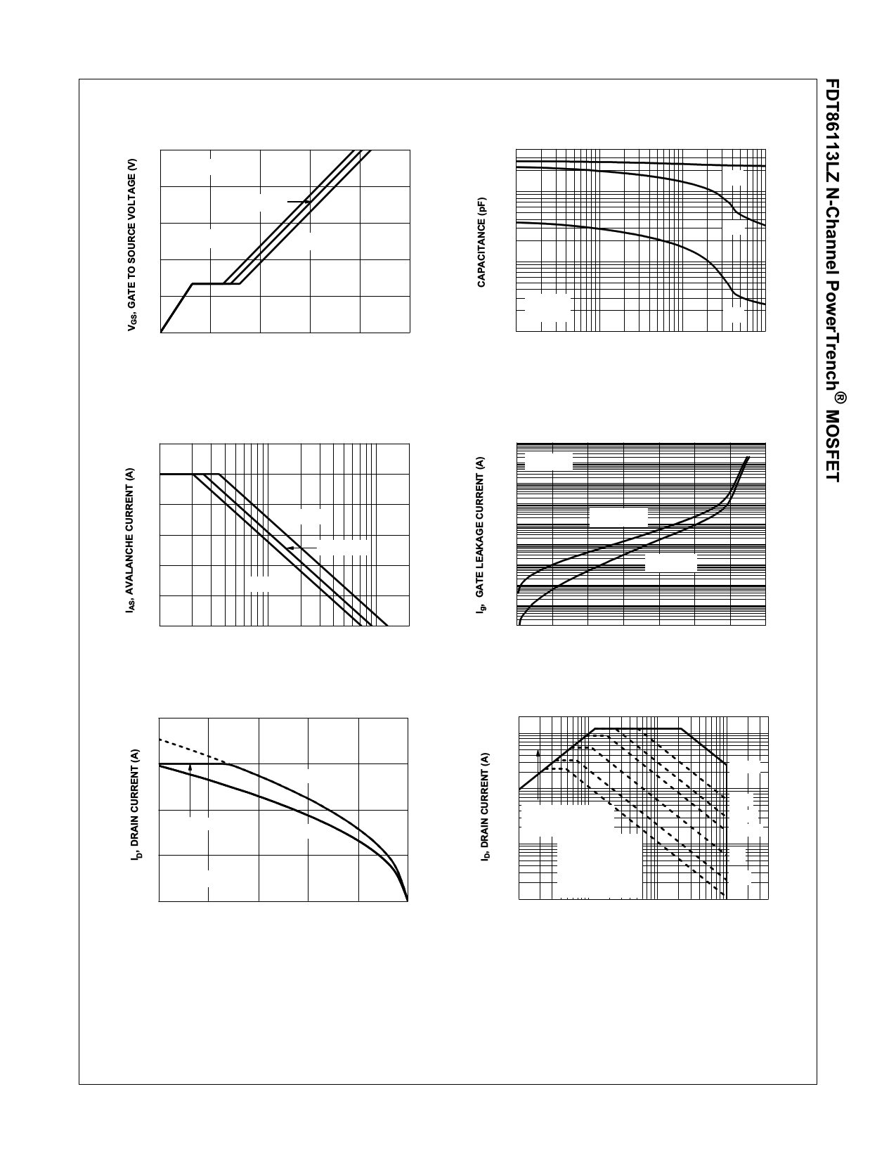 FDT86113LZ pdf, 반도체, 판매, 대치품