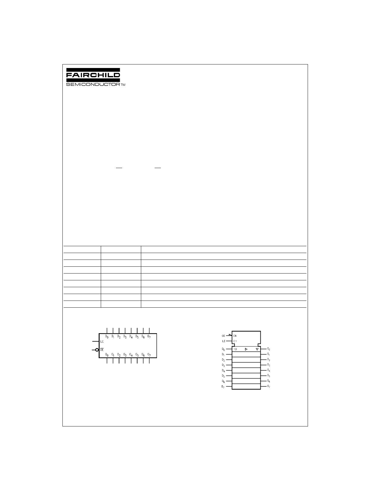 74LVTH573WM دیتاشیت PDF