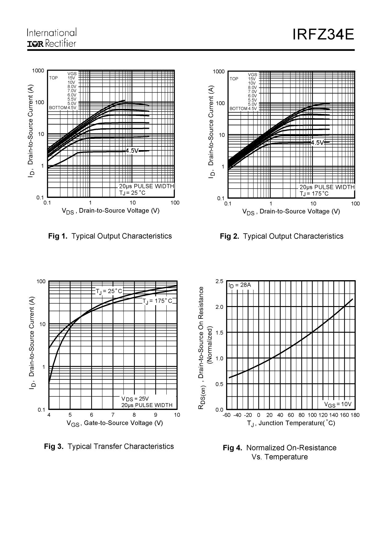 IRFZ34E pdf, ピン配列