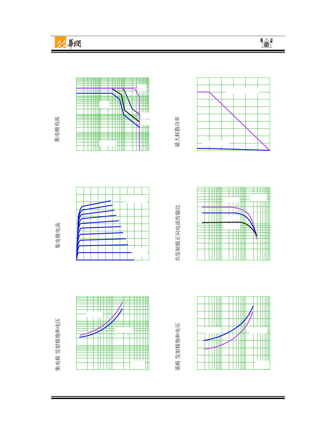 3DD13003E6D pdf, ピン配列