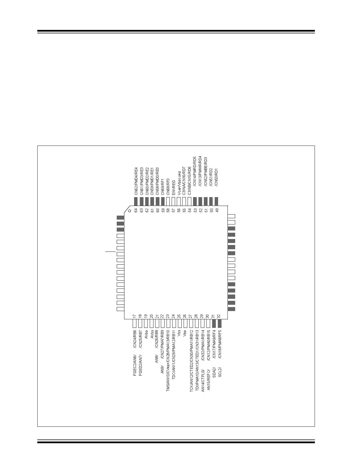 PIC24FJ64GA106 pdf, 반도체, 판매, 대치품