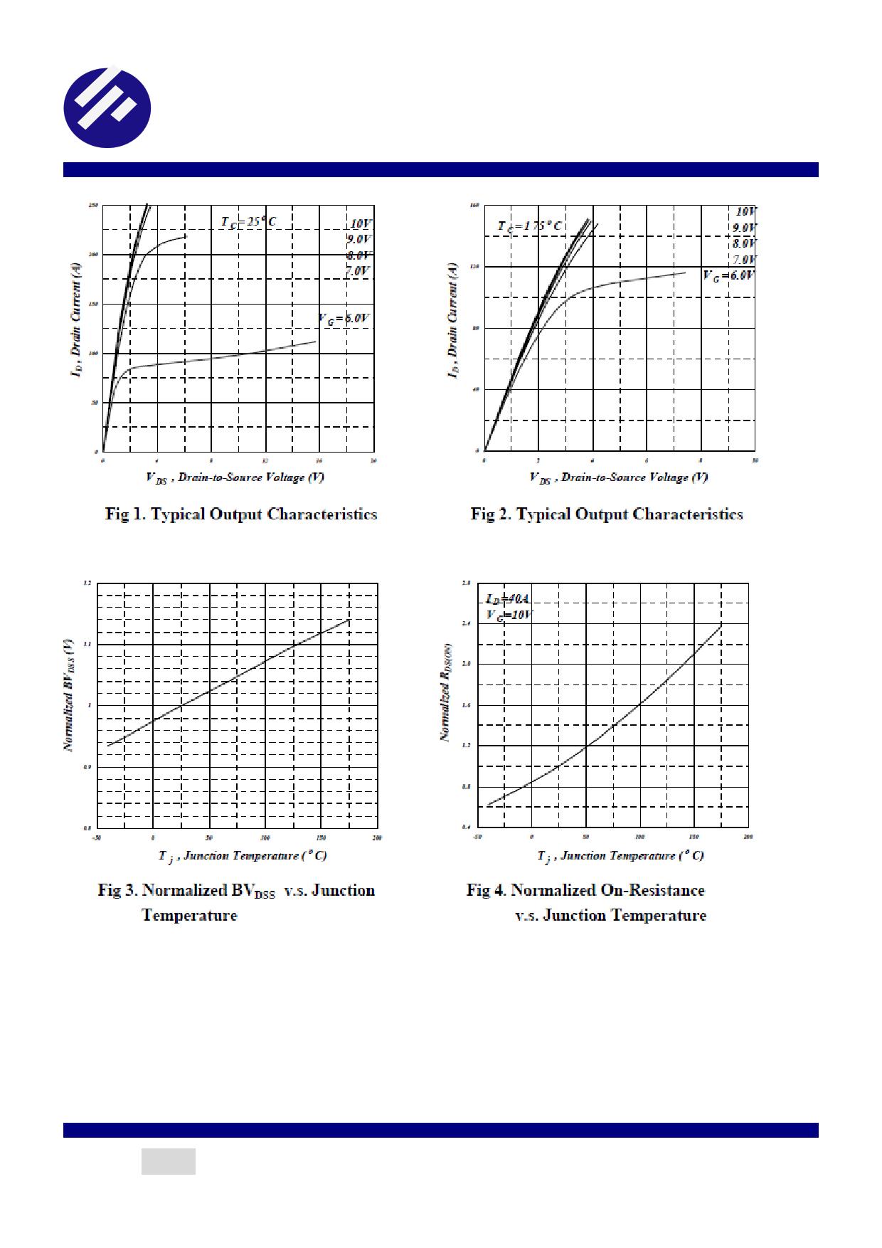 SPN80T10 pdf, 반도체, 판매, 대치품