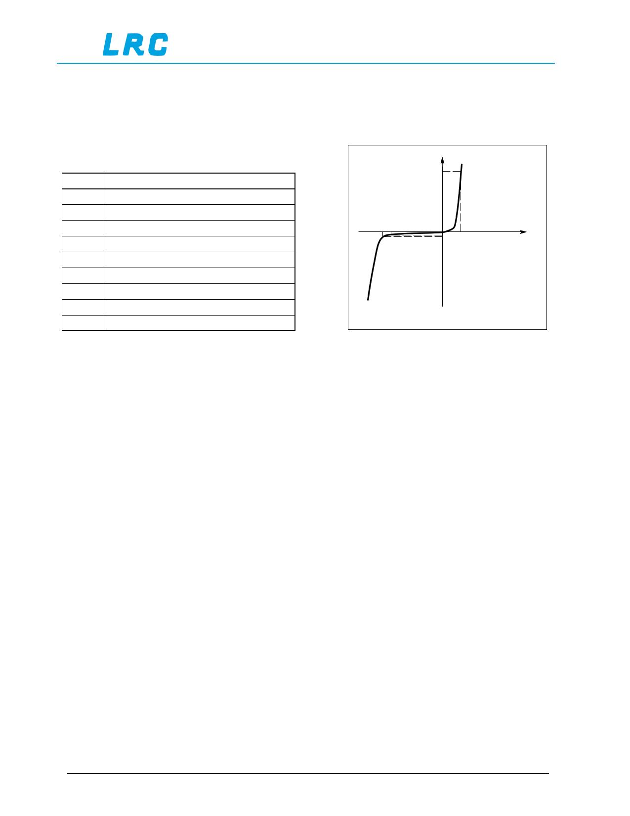 LMSZ5259BT1G pdf, schematic