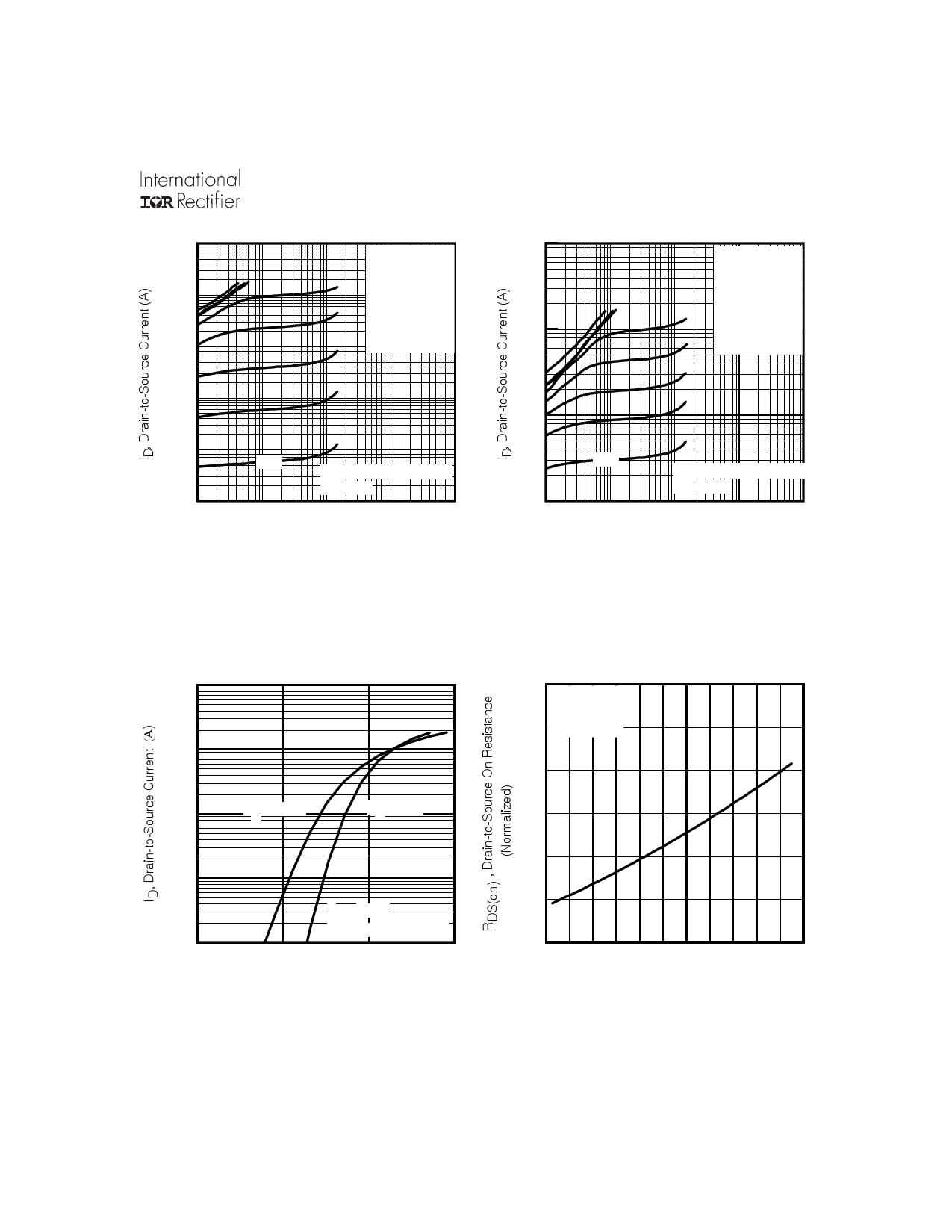 IRF7832Z pdf, ピン配列