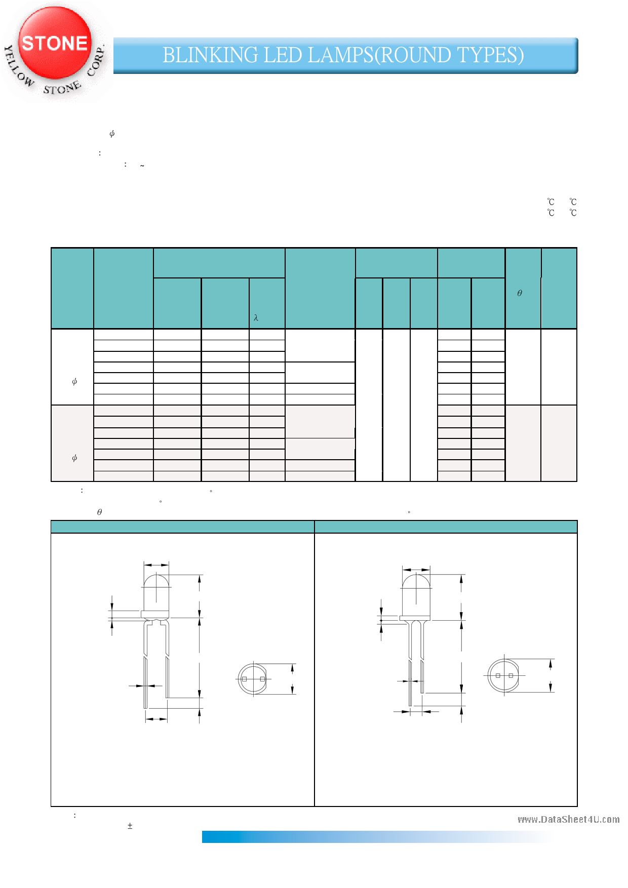 BB-B3171 دیتاشیت PDF