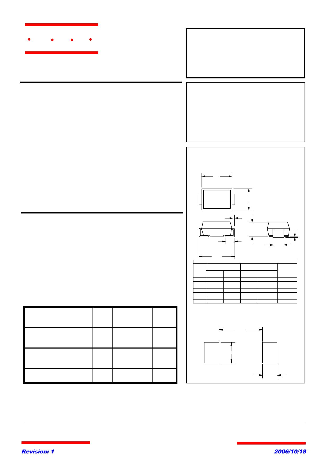 5.0SMLJ15A Hoja de datos, Descripción, Manual