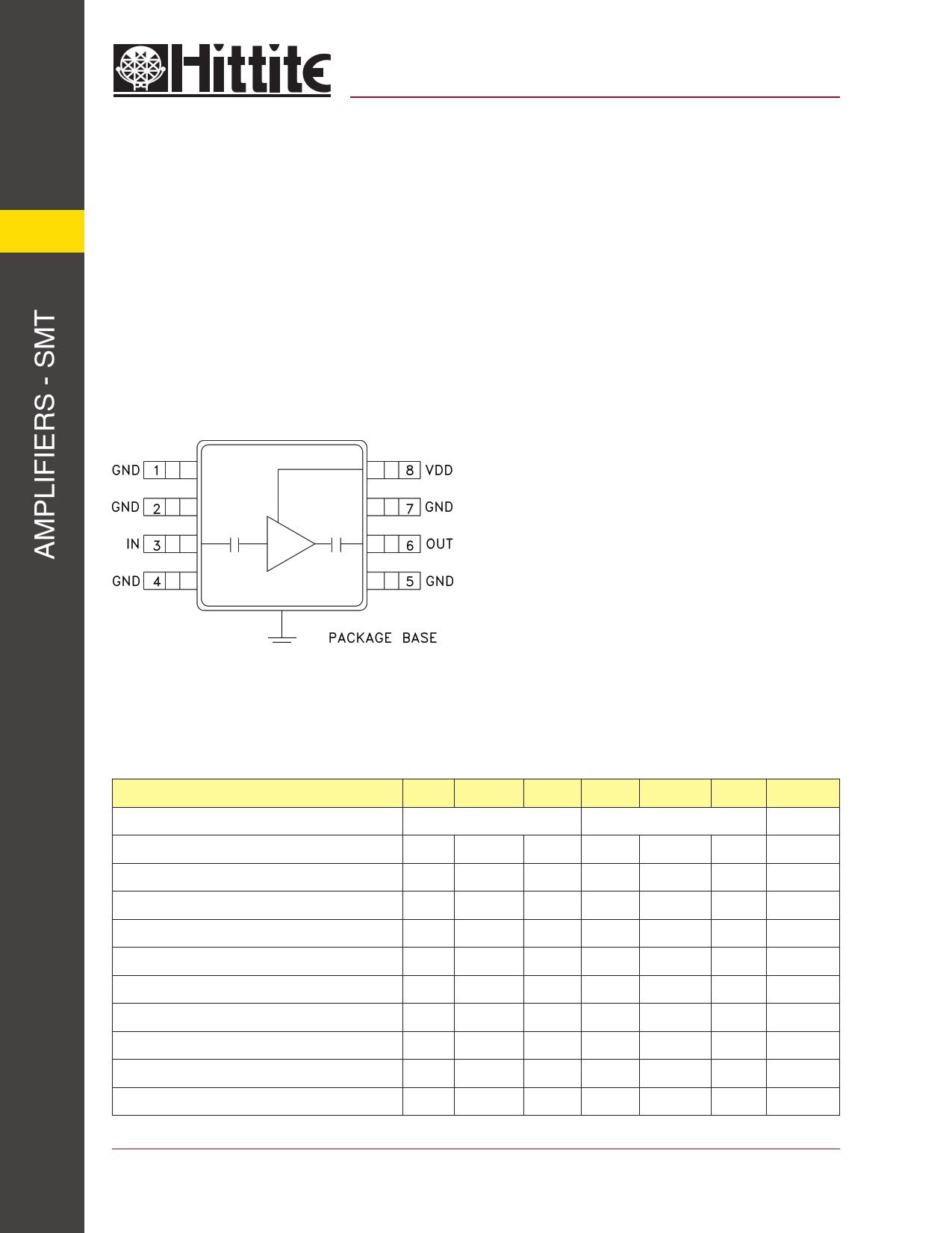 HMC279MS8G دیتاشیت PDF