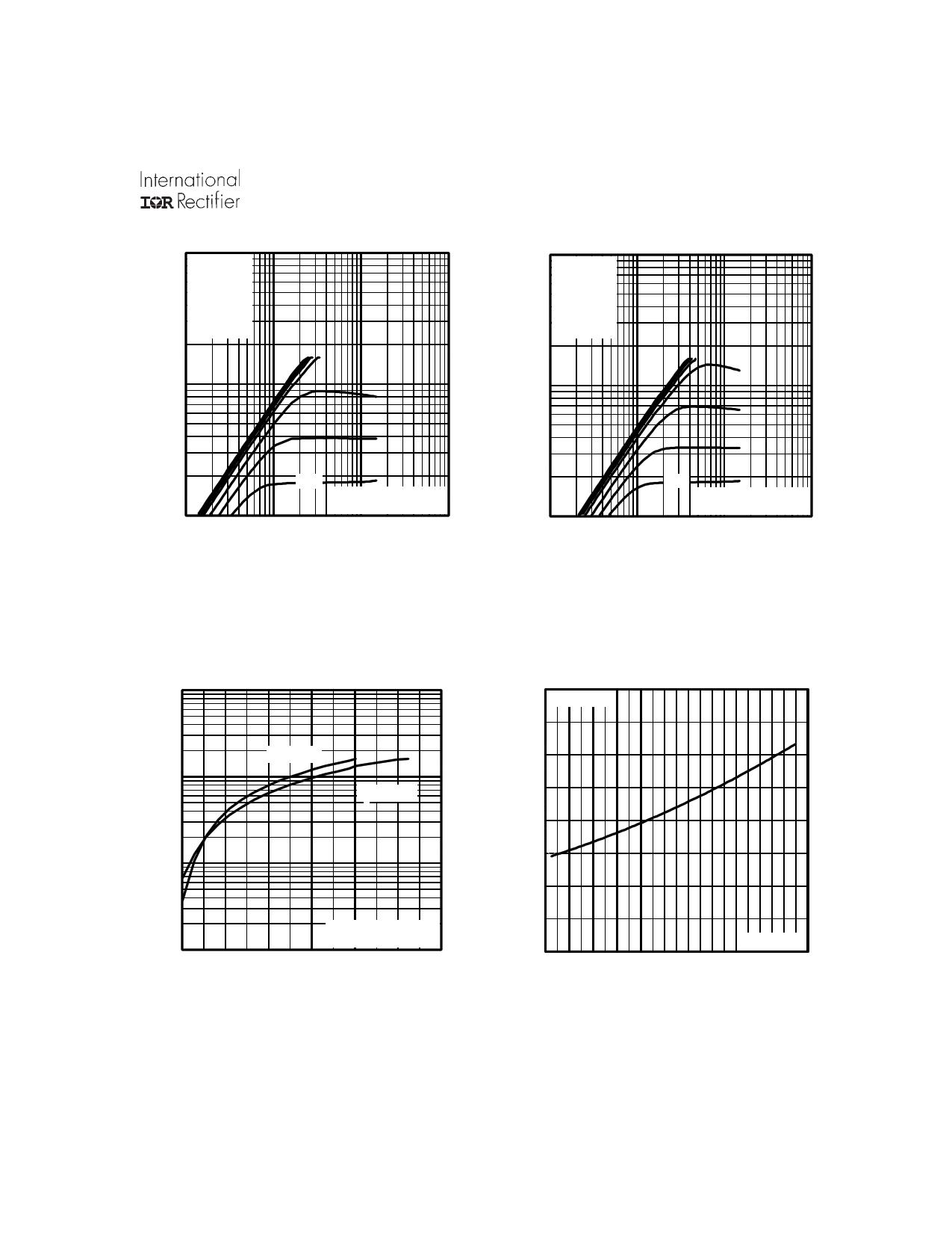IRL3302PBF pdf, ピン配列