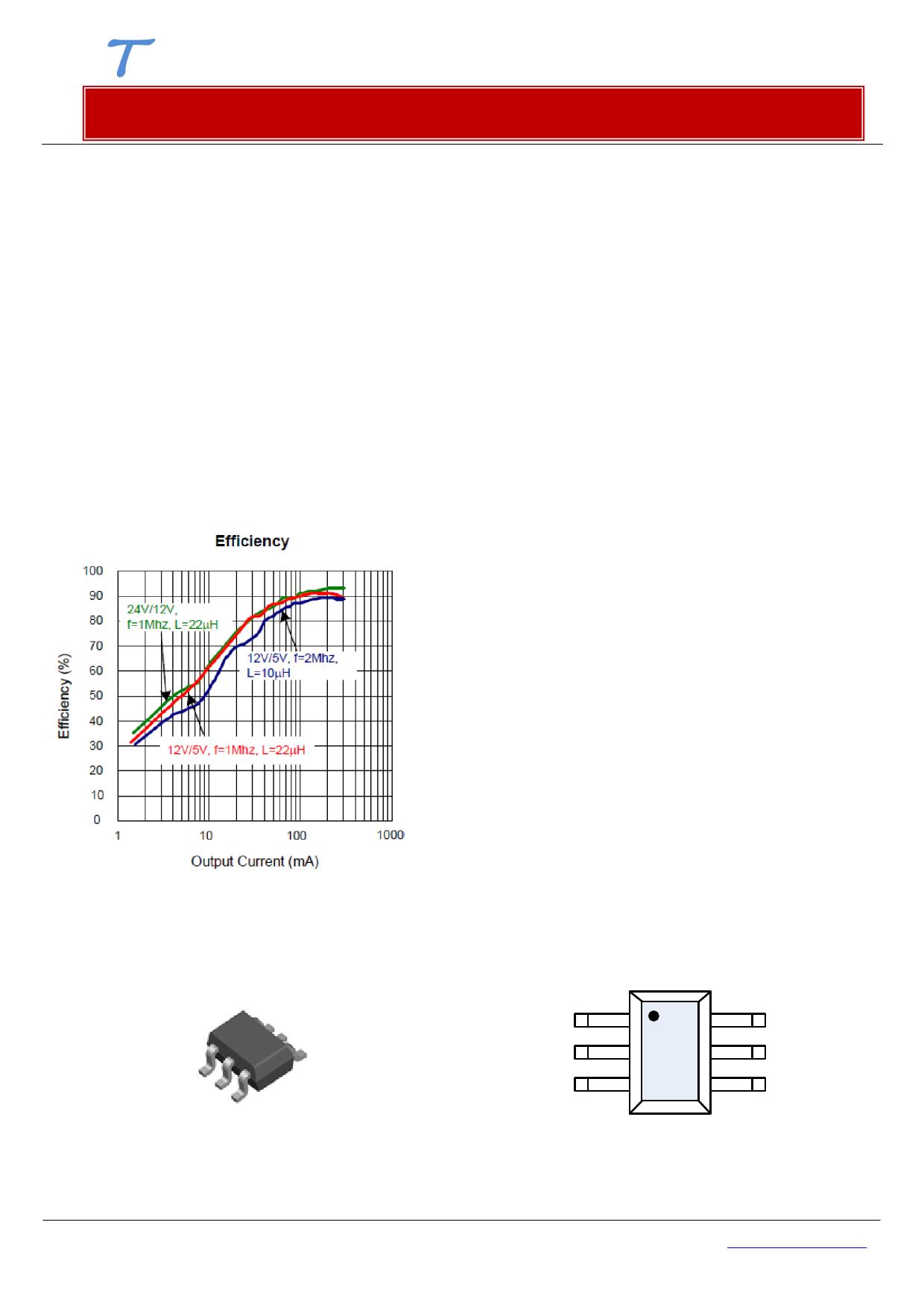 TD1465 دیتاشیت PDF