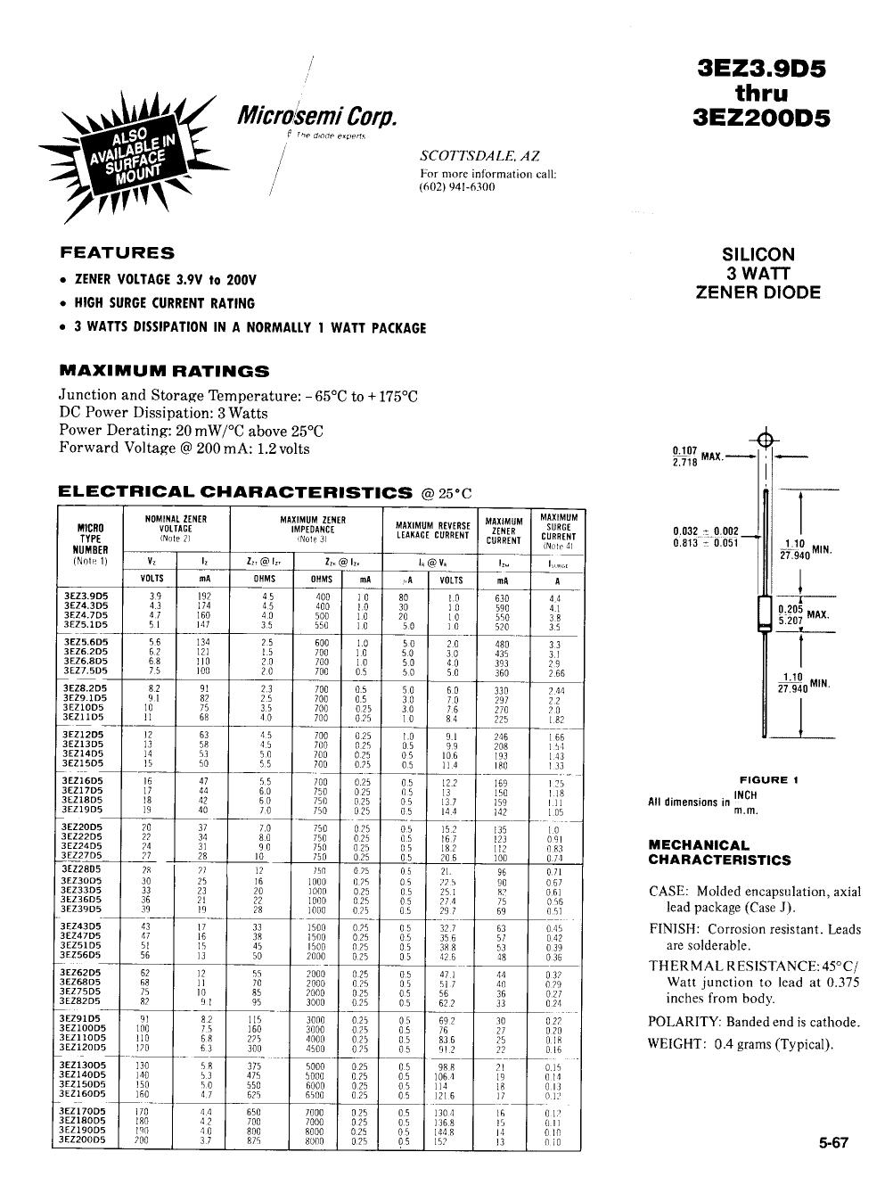 3EZ39D5 دیتاشیت PDF