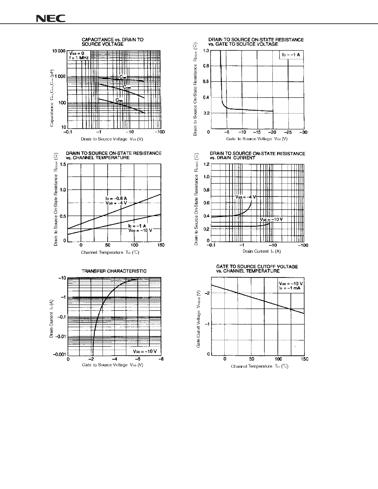 J132 pdf, 반도체, 판매, 대치품