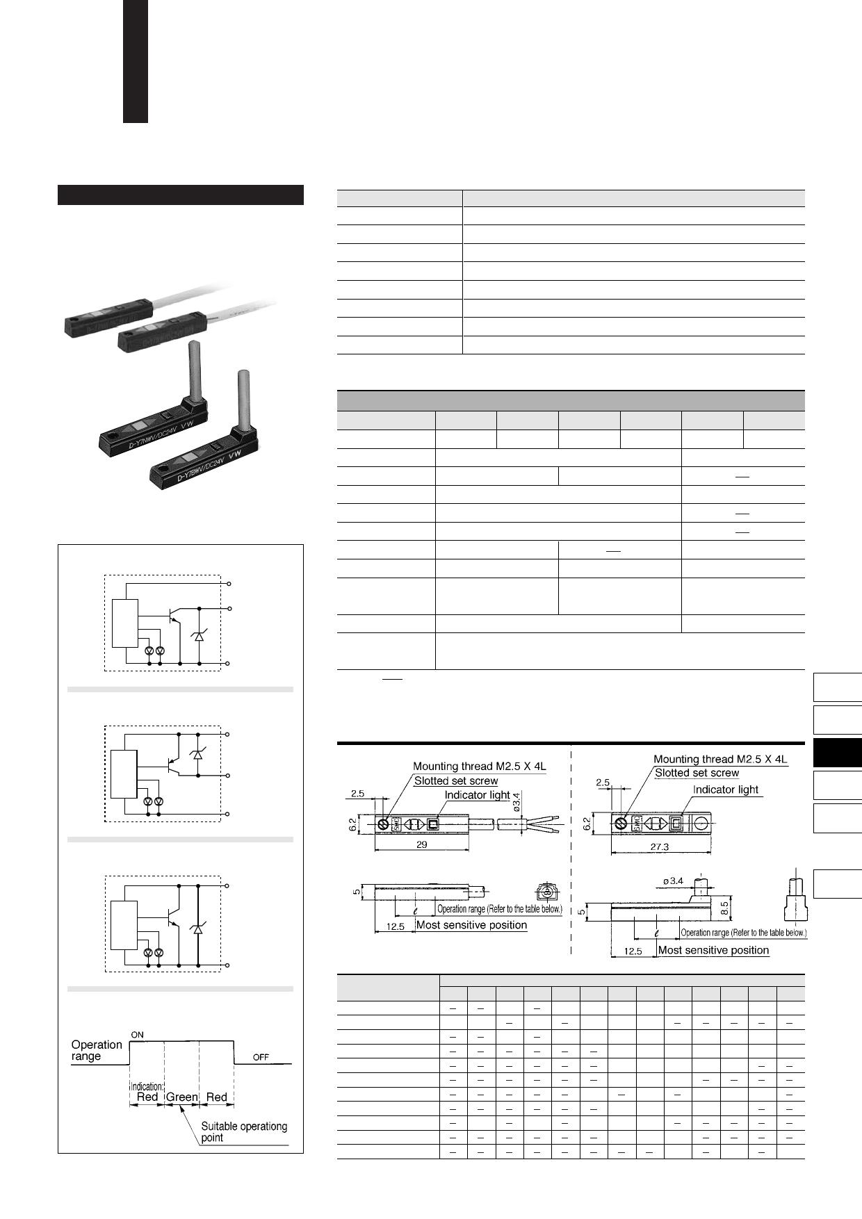 D-Y7PW Hoja de datos, Descripción, Manual