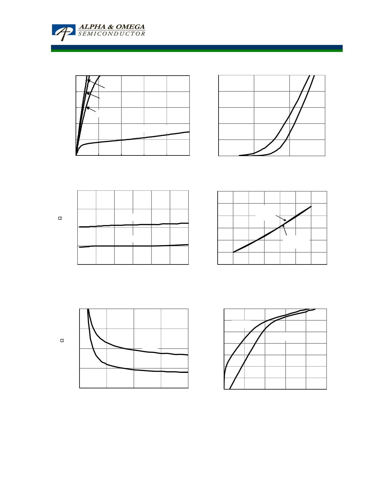 AON7788 pdf, ピン配列