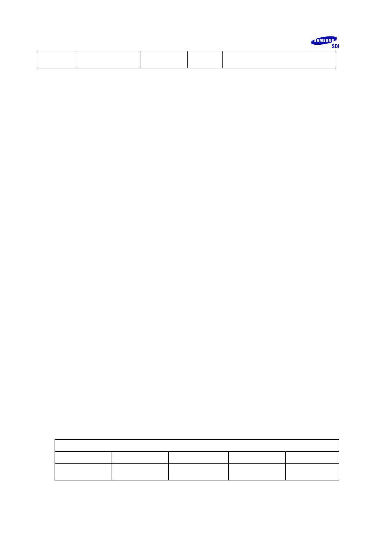 INR18650-20Q pdf, 반도체, 판매, 대치품