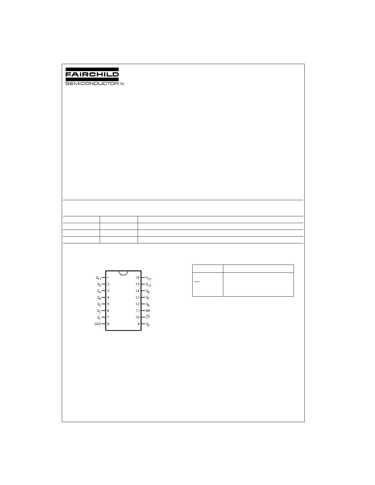 74VHC4040N دیتاشیت PDF