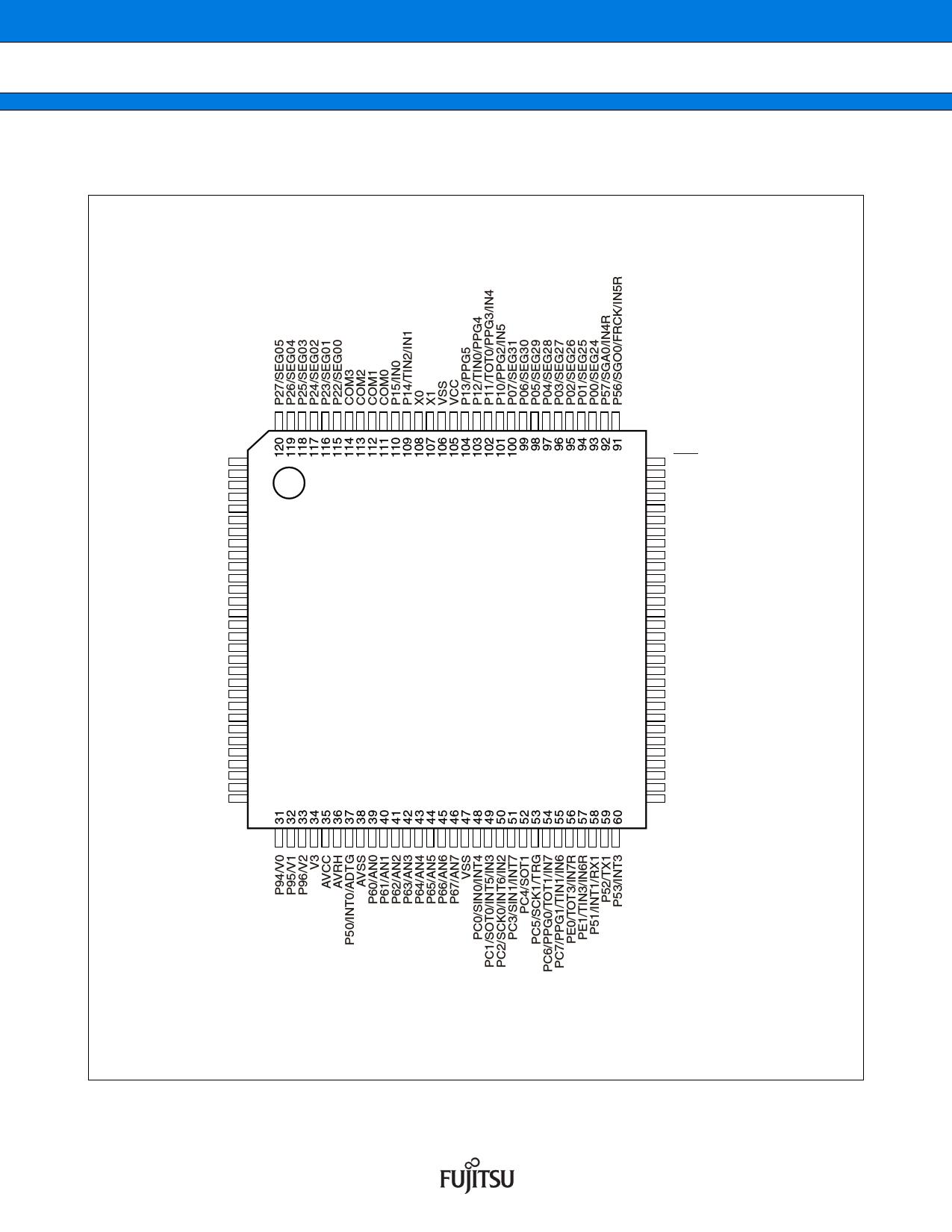 MB90931 pdf, 반도체, 판매, 대치품