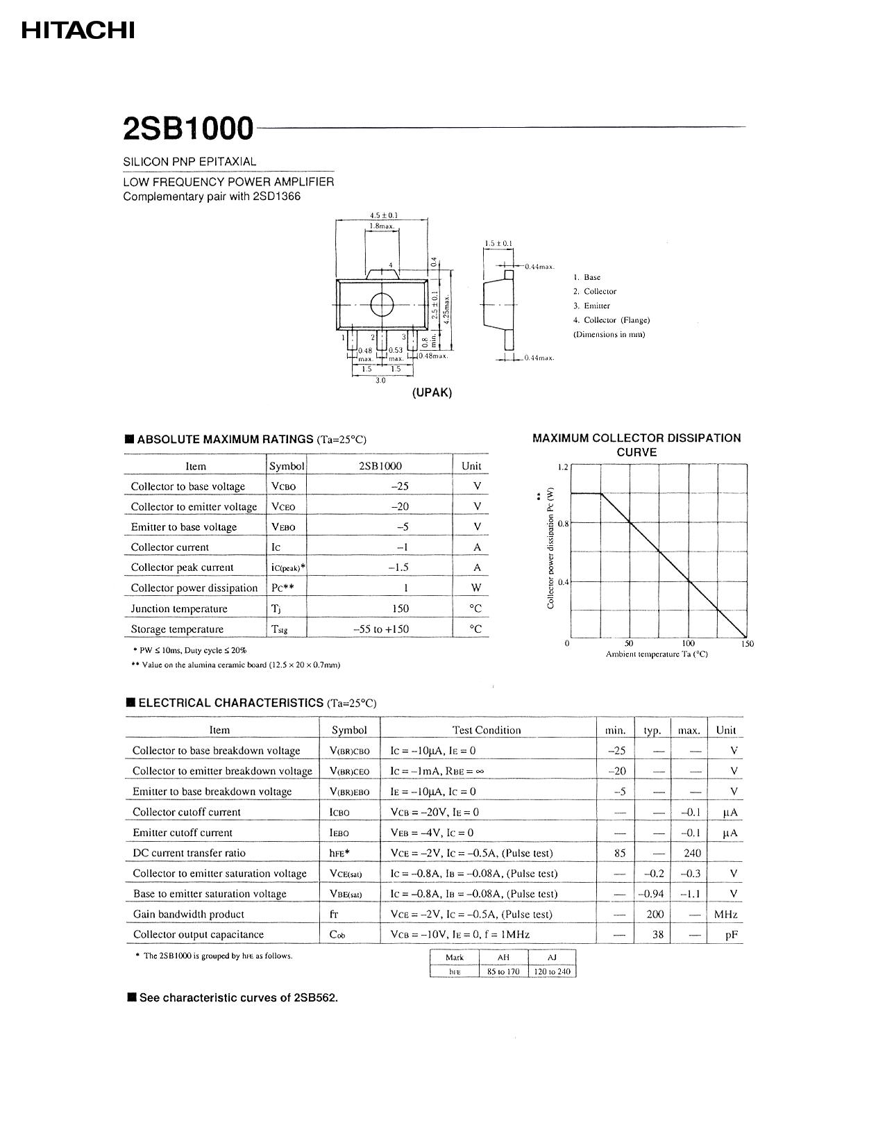 2SB1000 دیتاشیت PDF