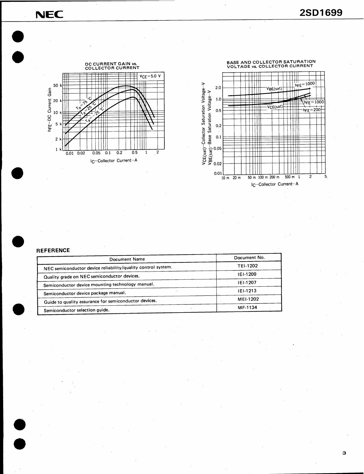D1699 pdf, 電子部品, 半導体, ピン配列