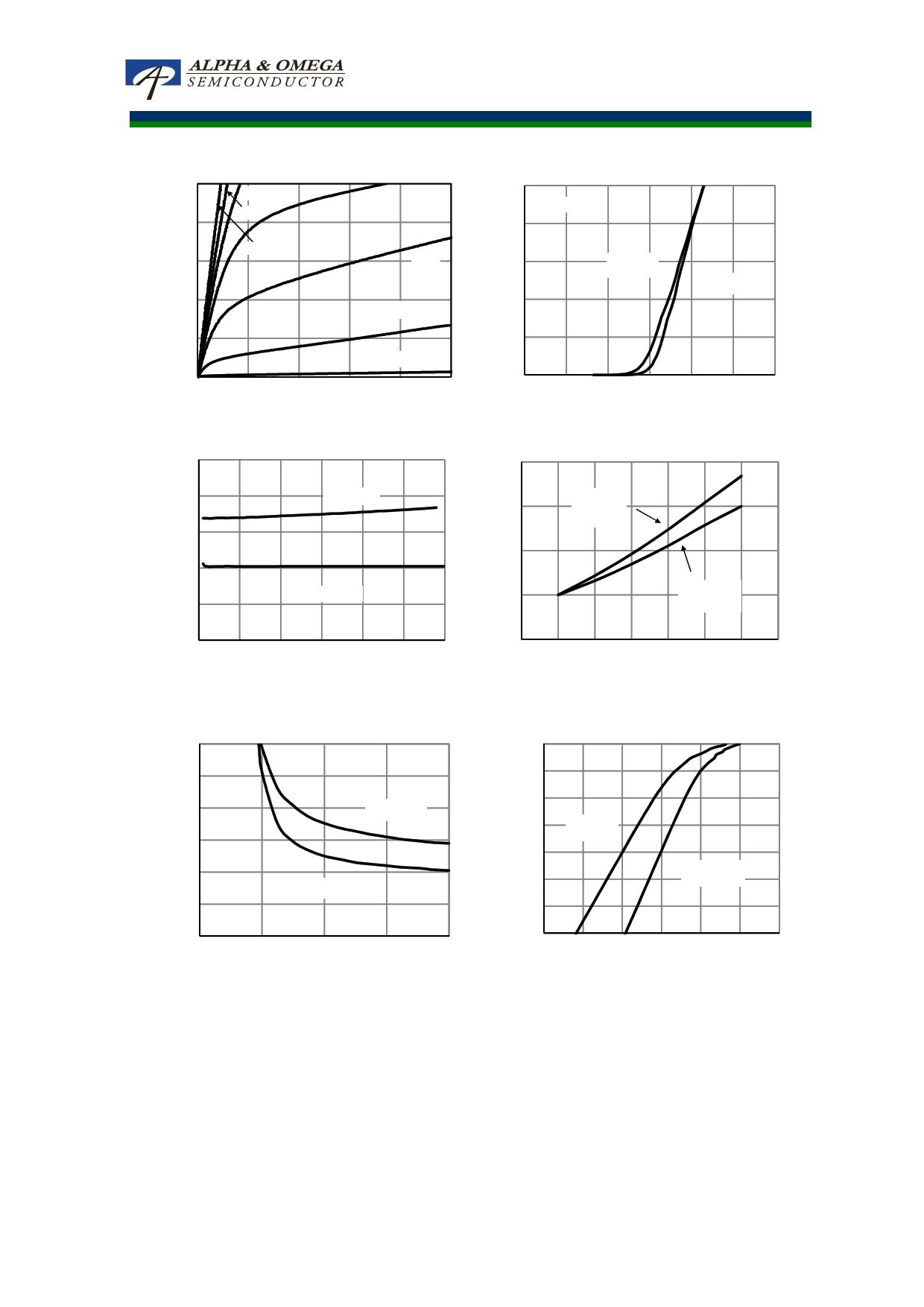 AON6532 pdf, ピン配列