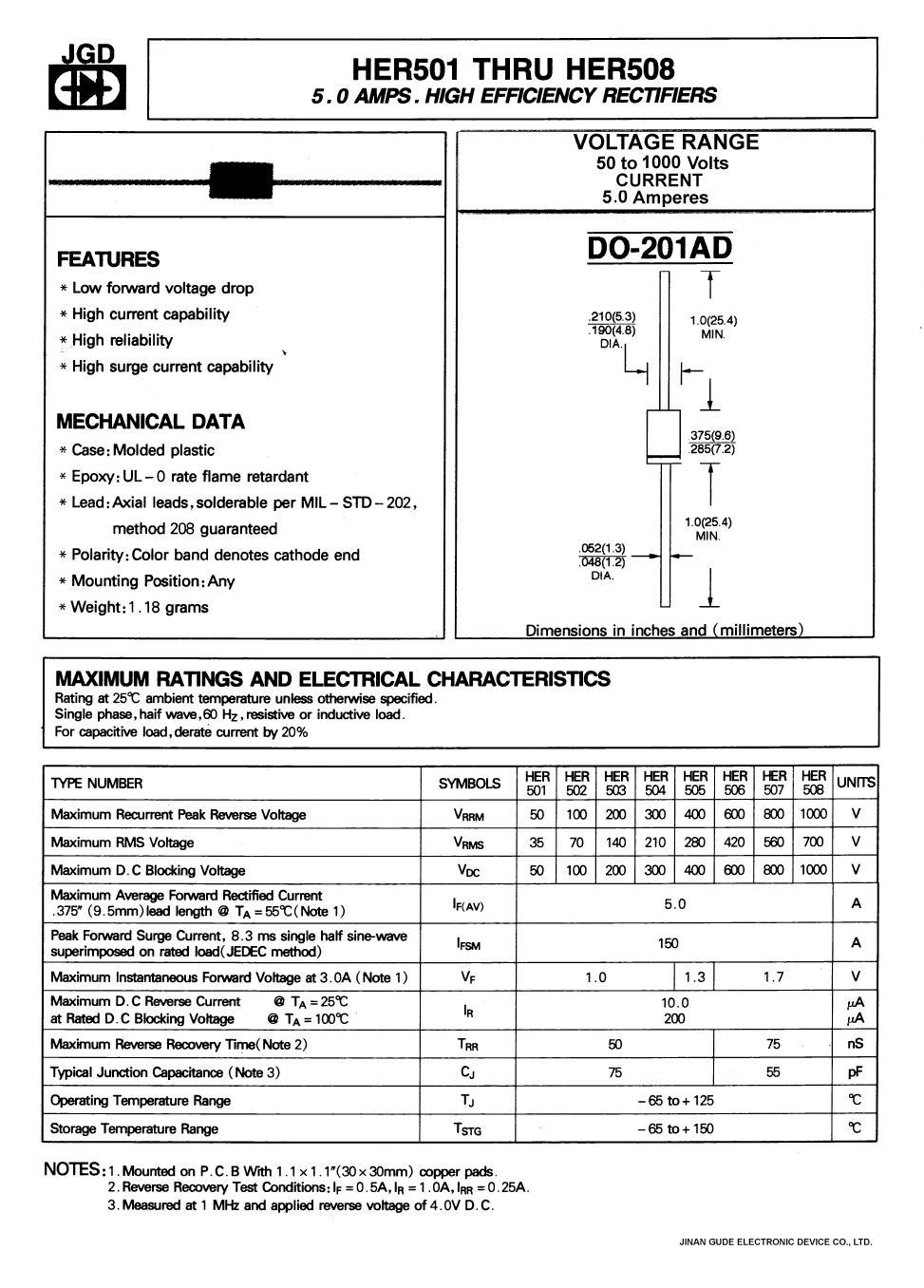 HER501 Datasheet, HER501 PDF,ピン配置, 機能