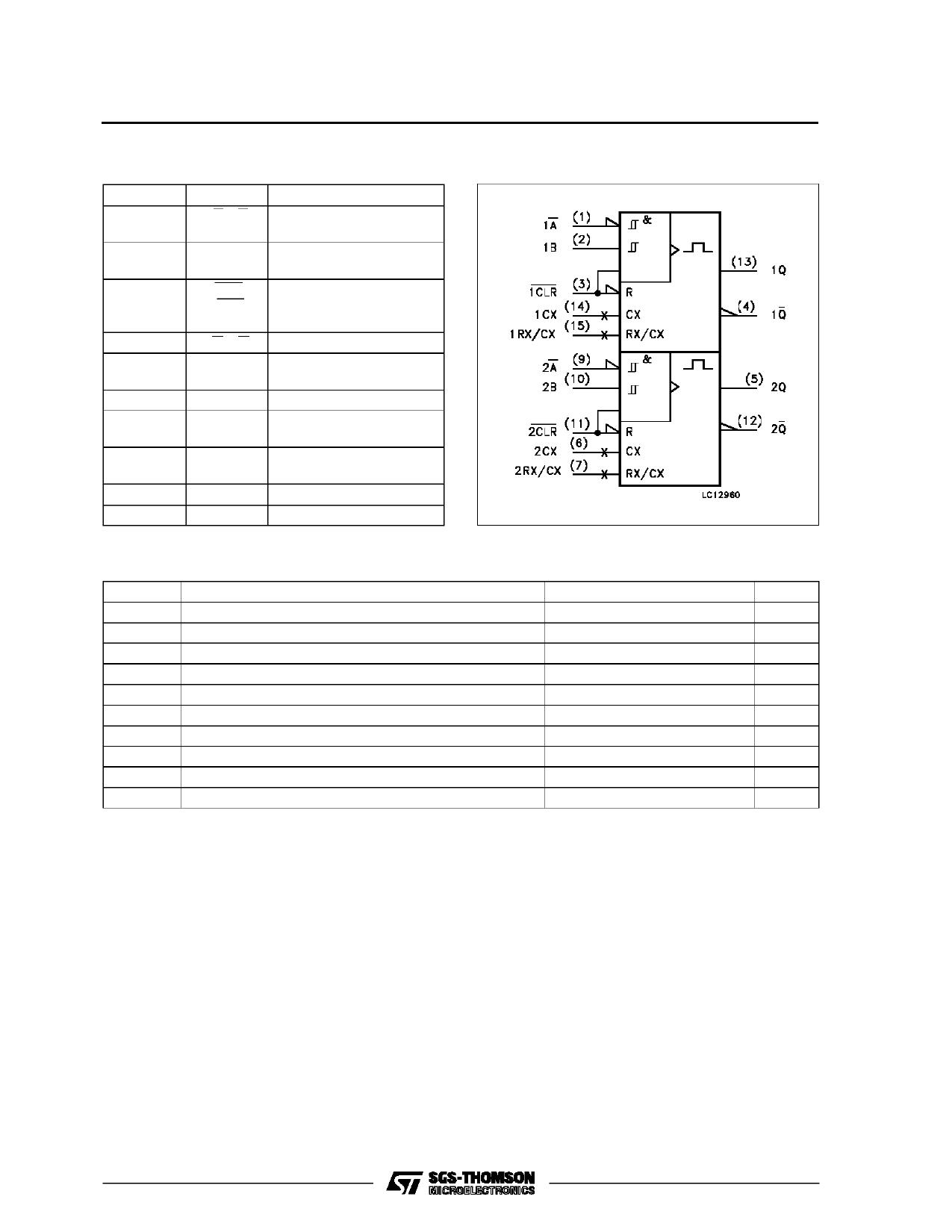 M54HC123AF1R pdf
