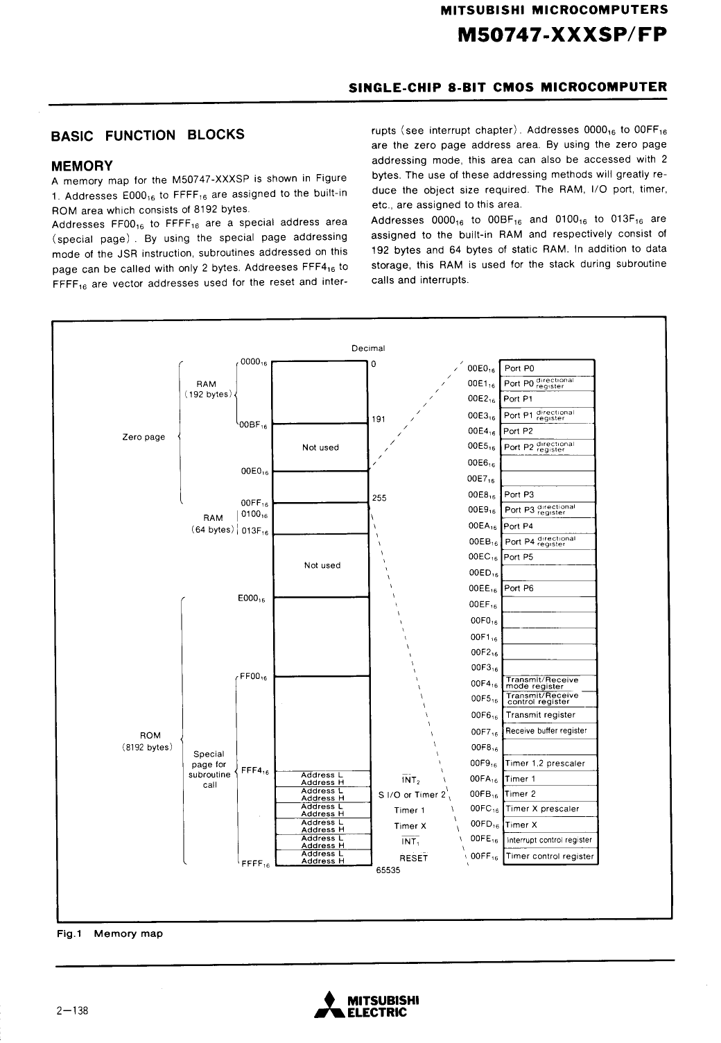 M50747 pdf