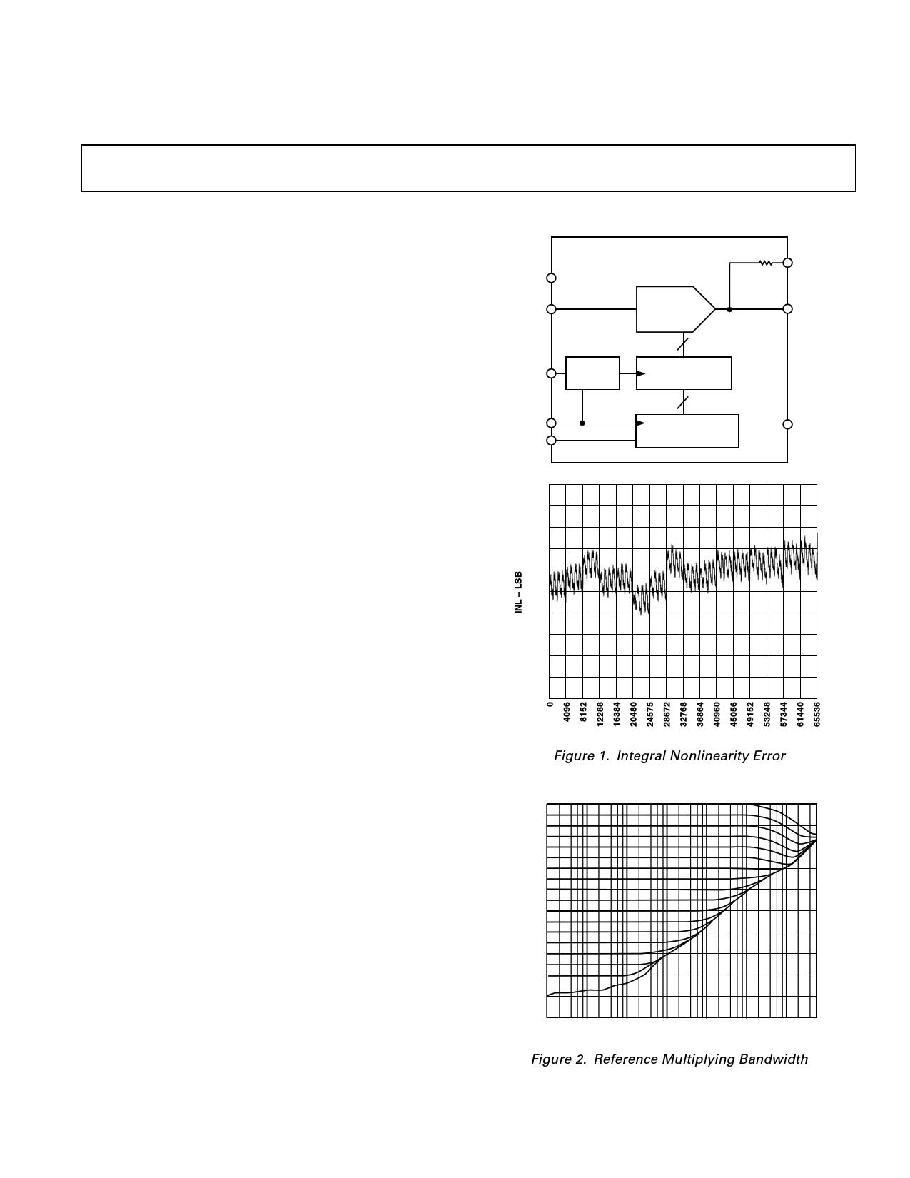 AD5553 Hoja de datos, Descripción, Manual