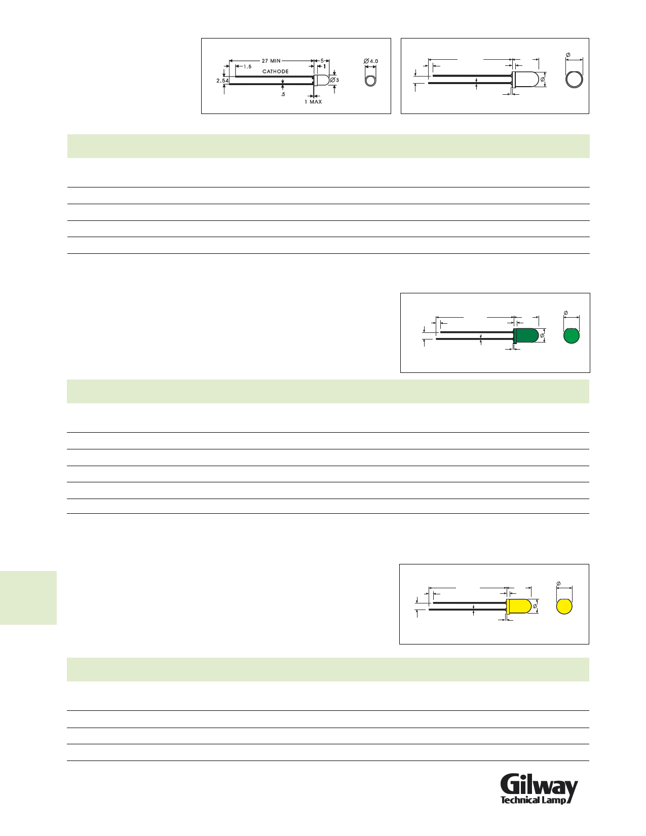 E148-5V دیتاشیت PDF