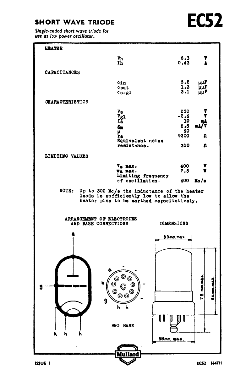 EC52 دیتاشیت PDF