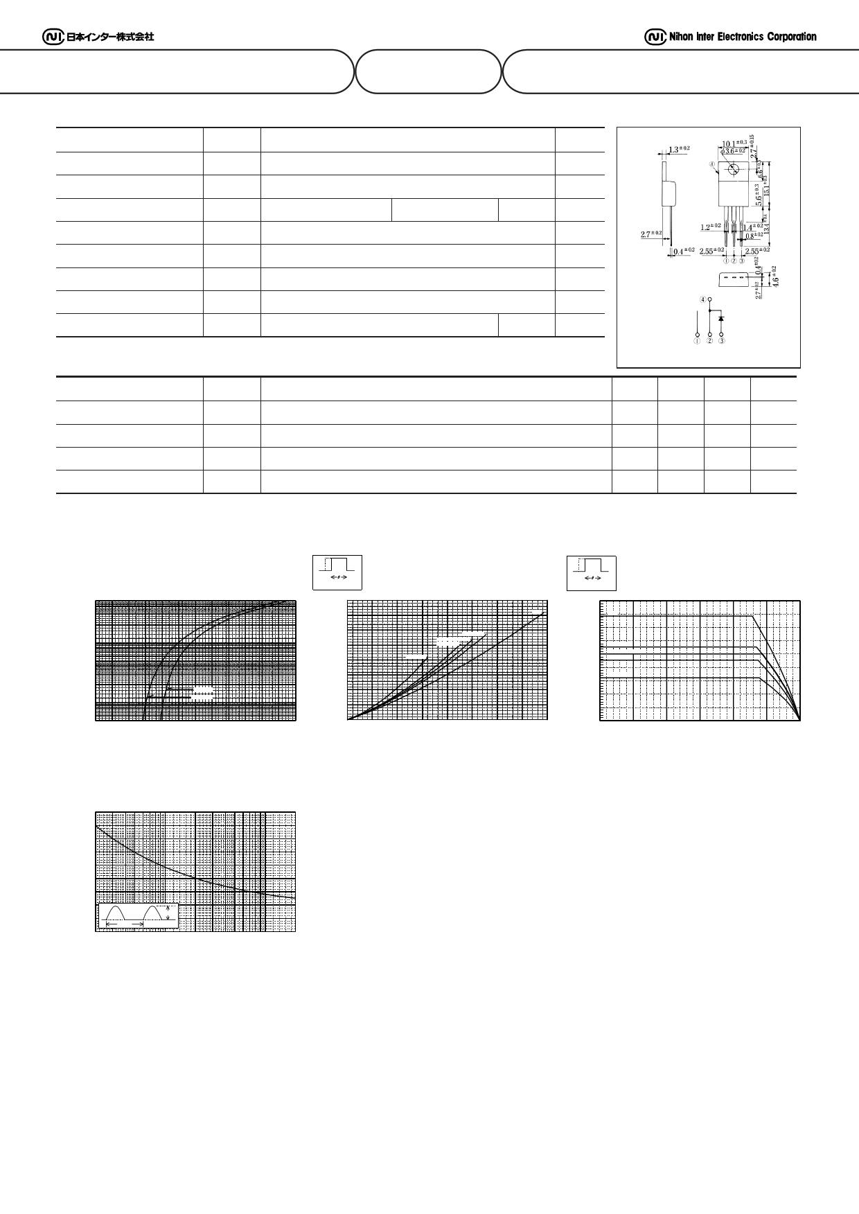 GSF05A20B دیتاشیت PDF